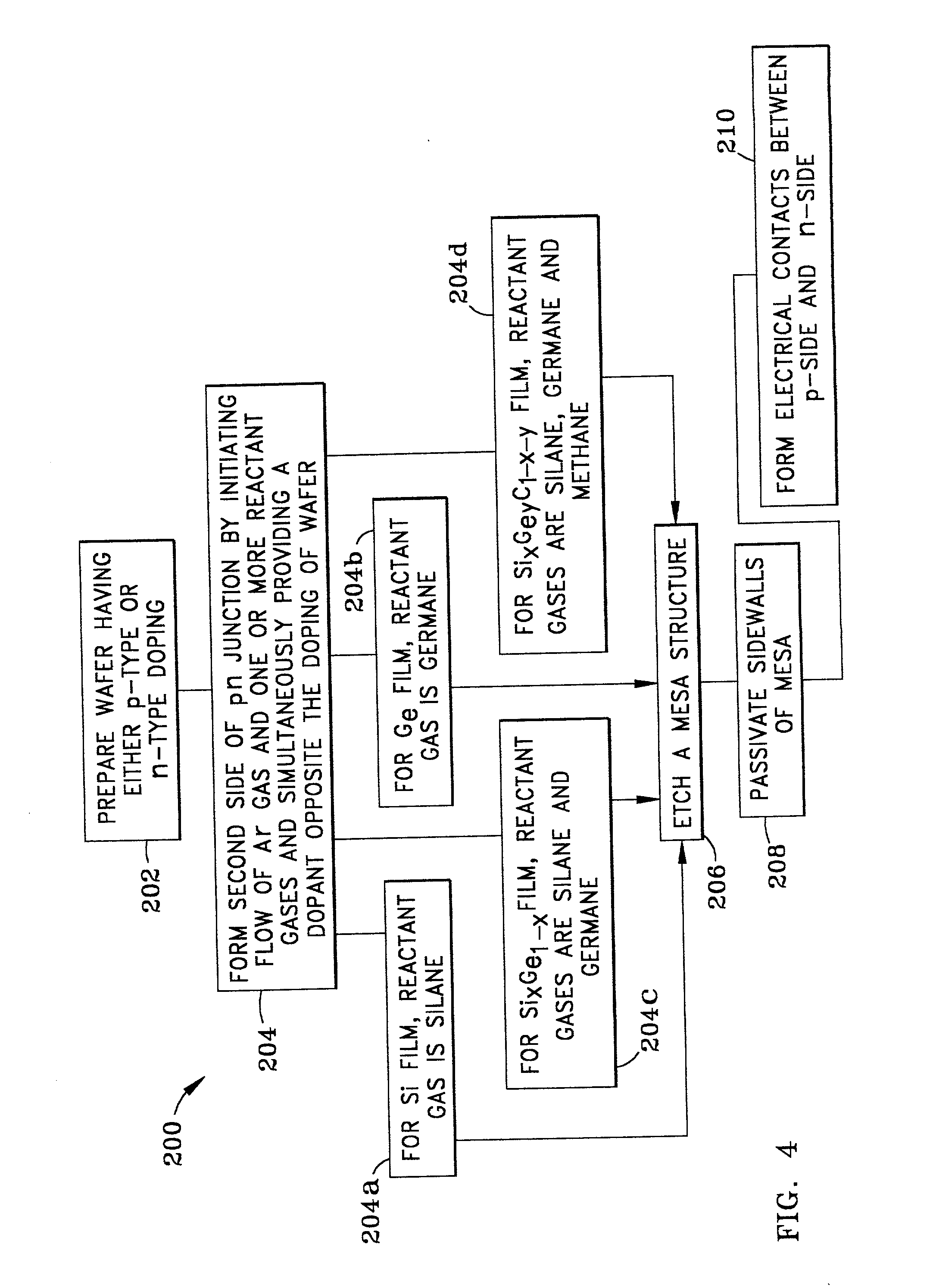 Brevet Us20020088972 Abrupt Pn Junction Diode Formed Using And Its Characteristics Patent Drawing