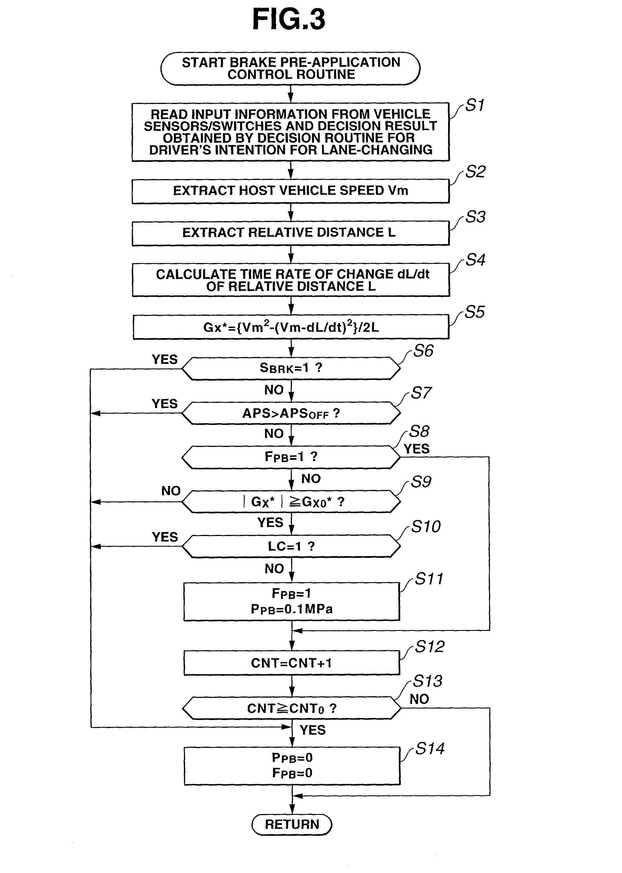 Patent us20020091479 braking control system with object patent drawing xflitez Choice Image