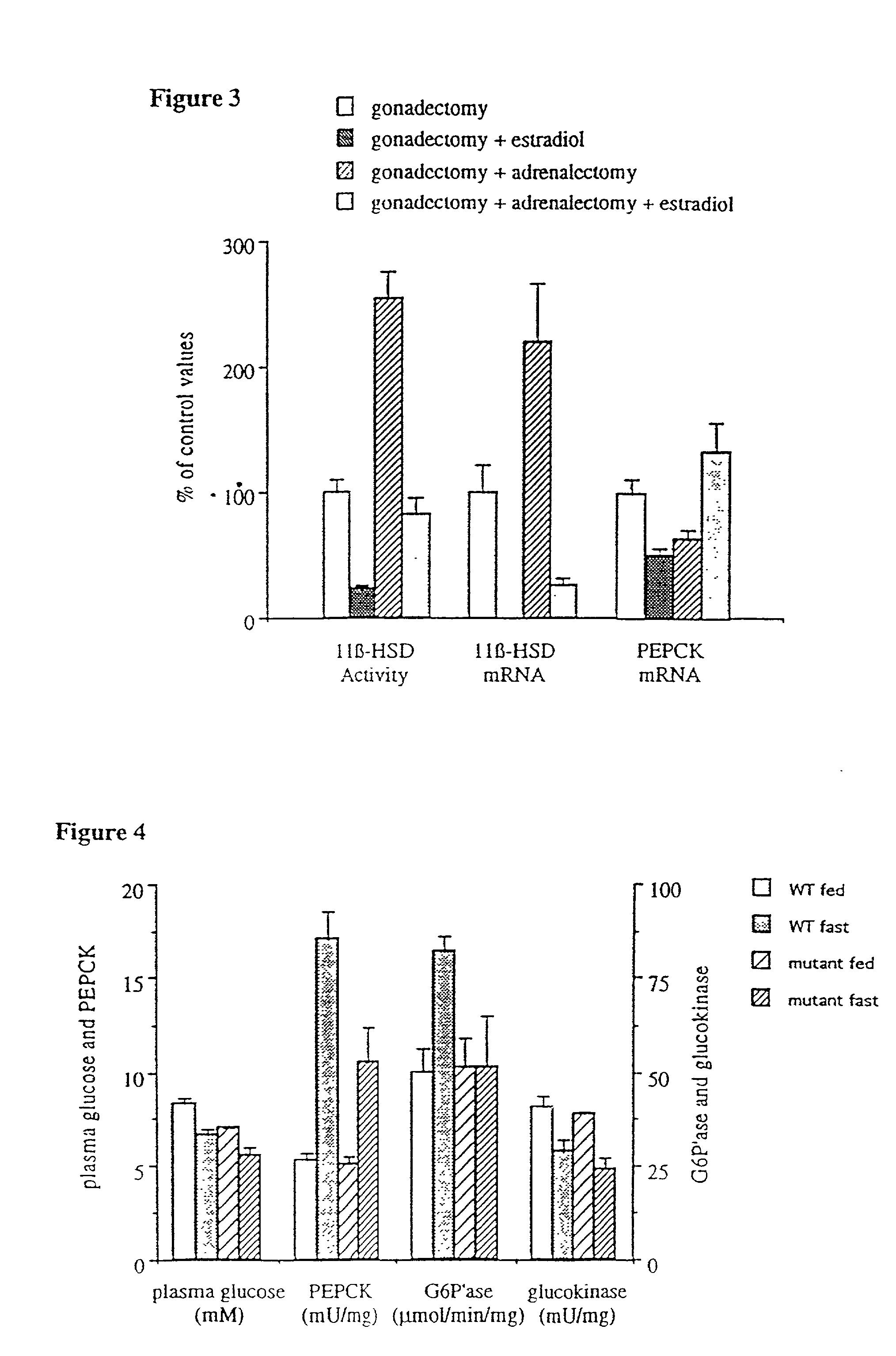 11b hydroxysteroid dehydrogenase type 2