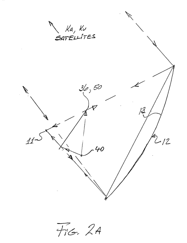 patent us20020140617
