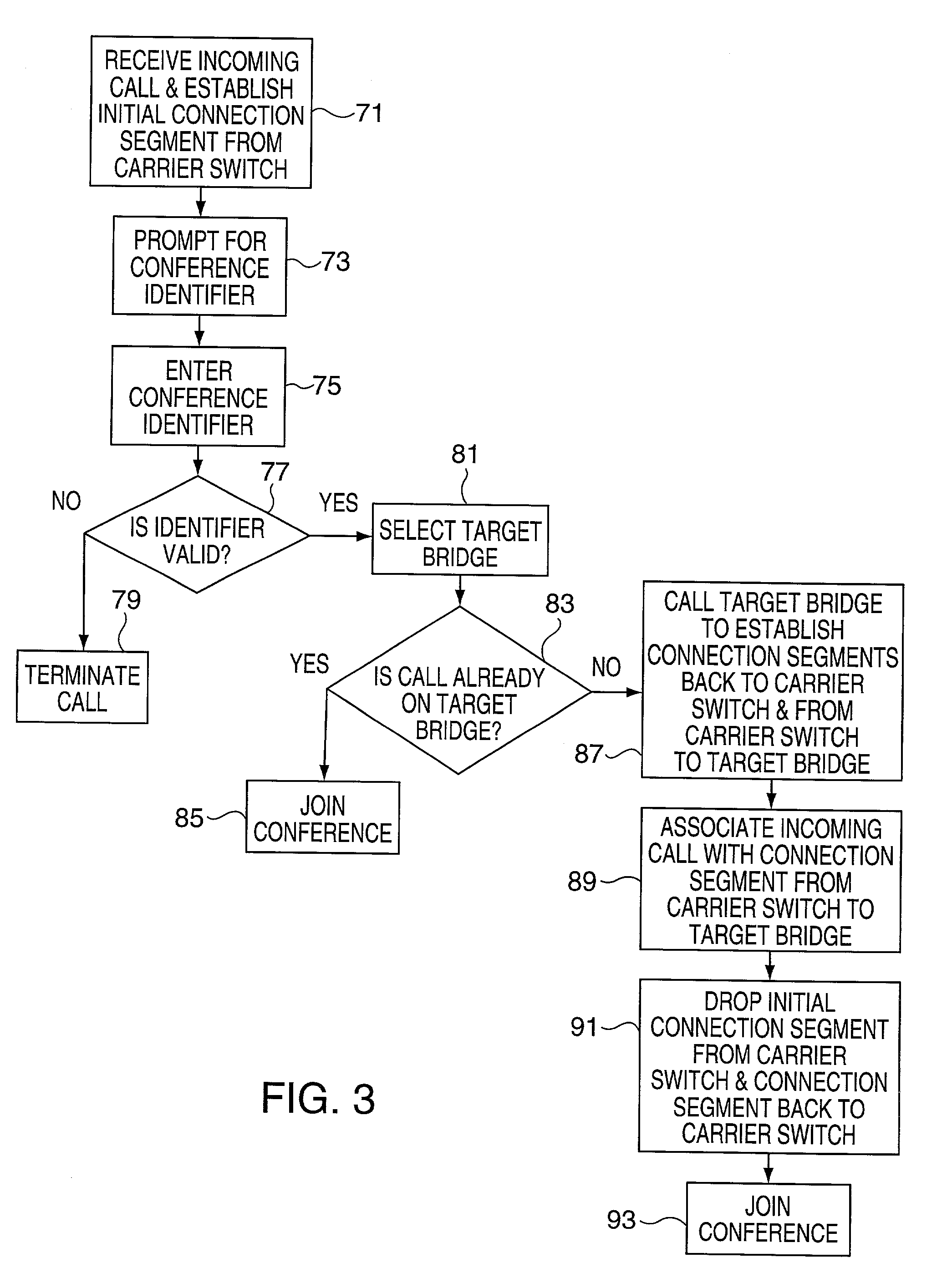 Patent US20020172341 - Fault-tolerant load balancing of conference ...