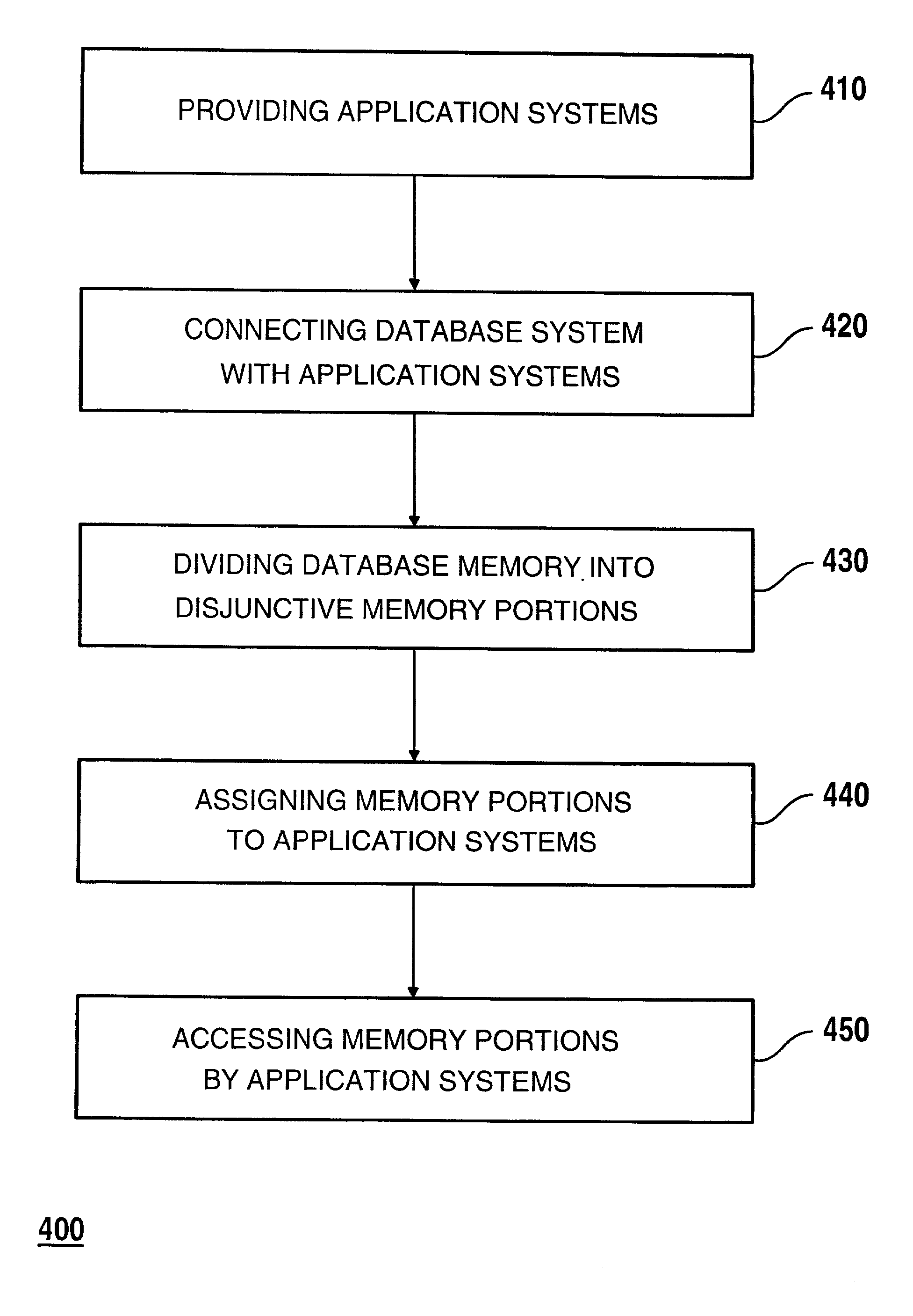 patent application assignment database