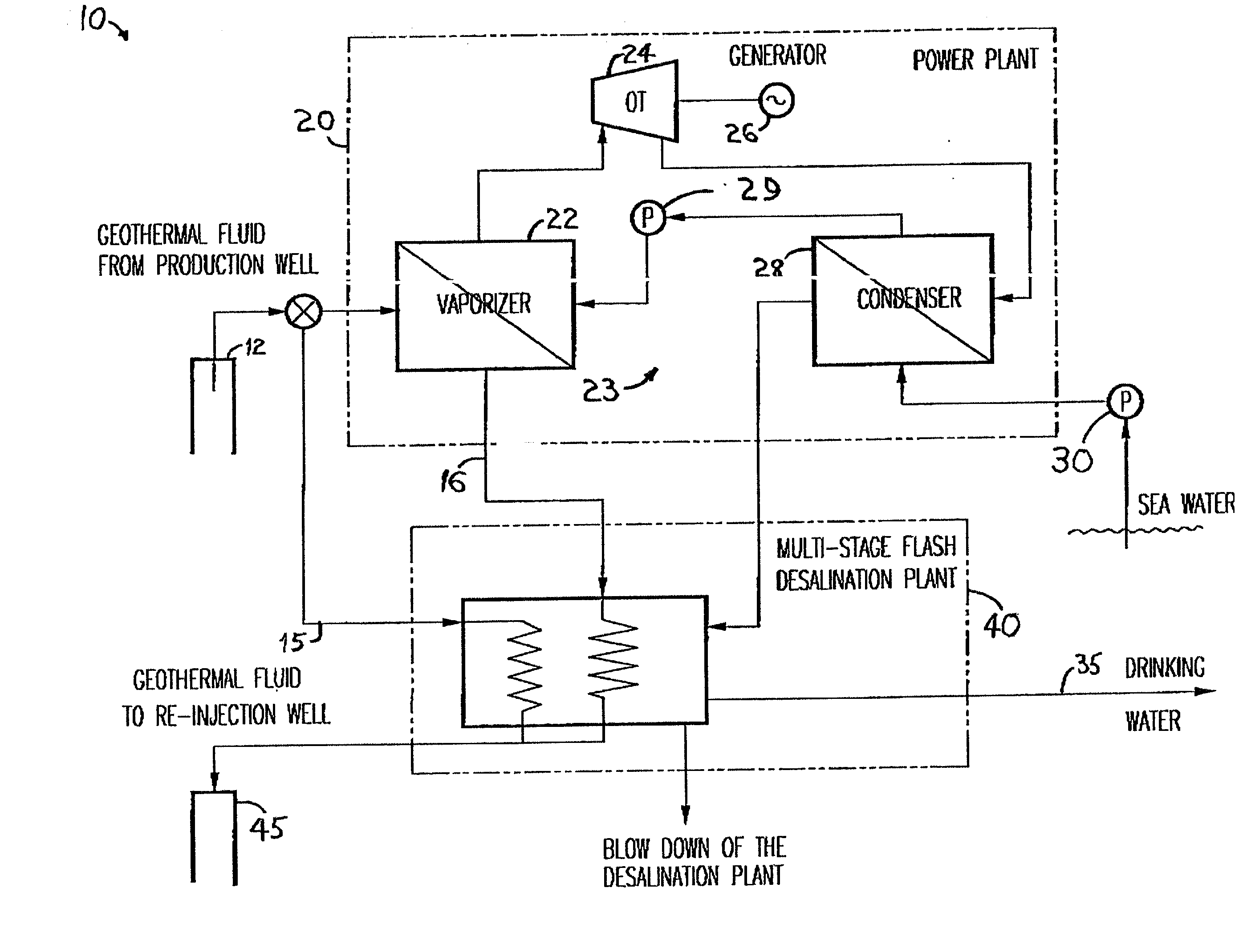 Patent US Method of and apparatus for producing power