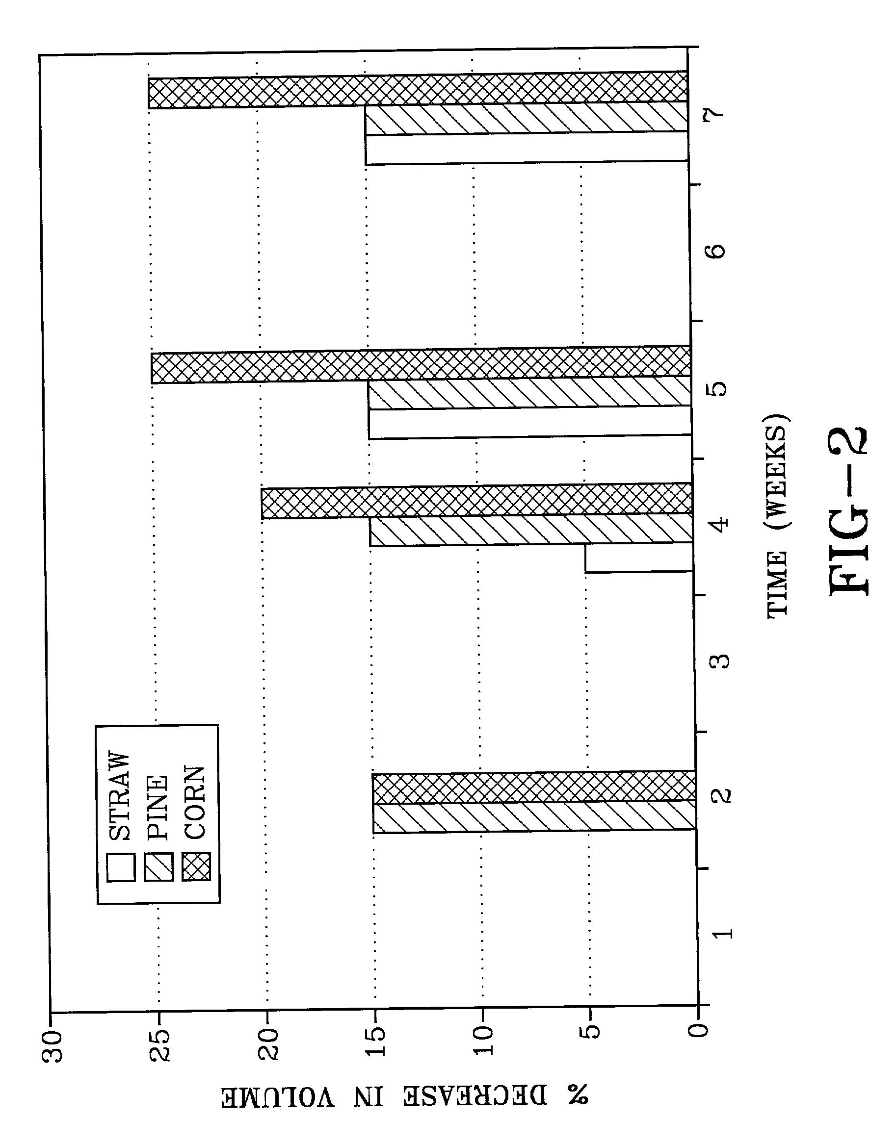 Patent US20020187545 Bioremediation of hydrocarbon contaminated – Hydrocarbon Worksheet