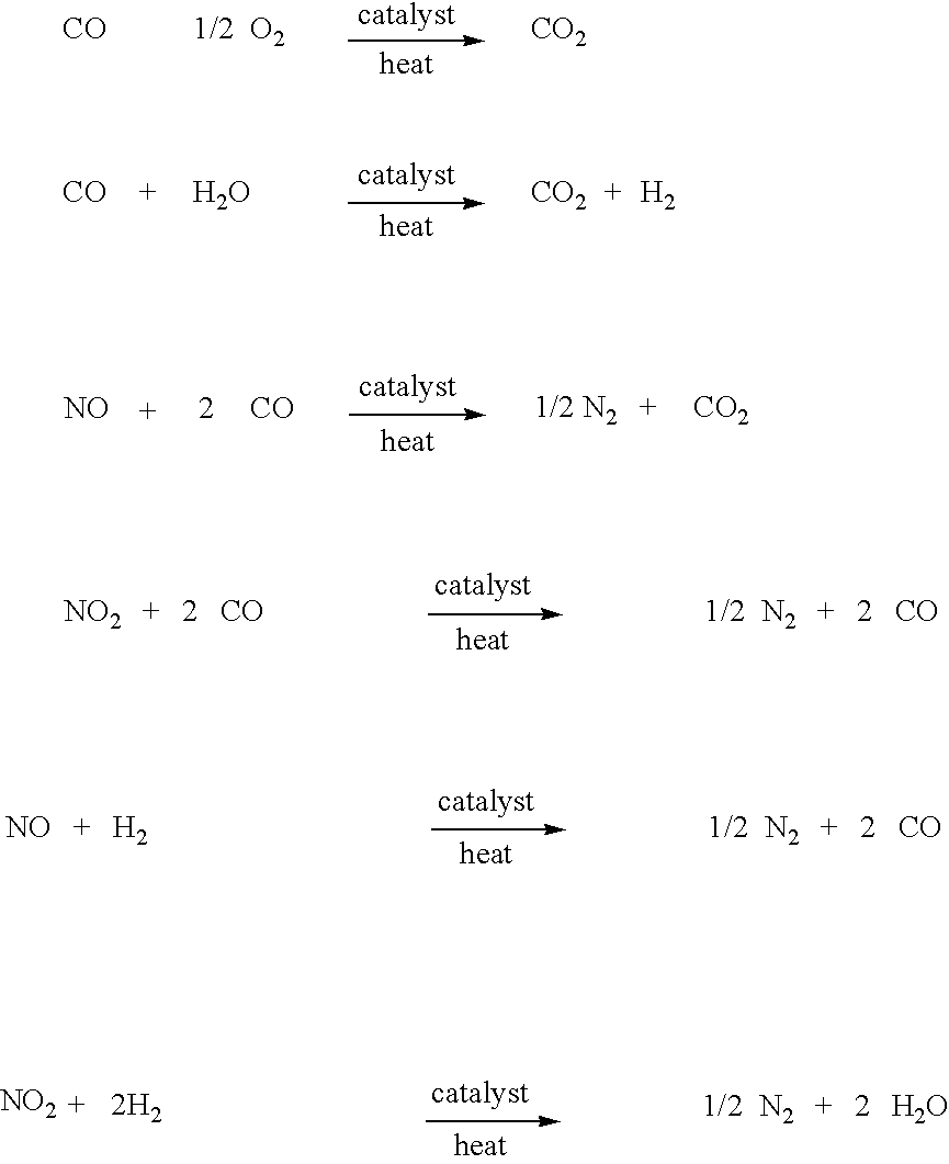 combustion reaction examples - DriverLayer Search Engine