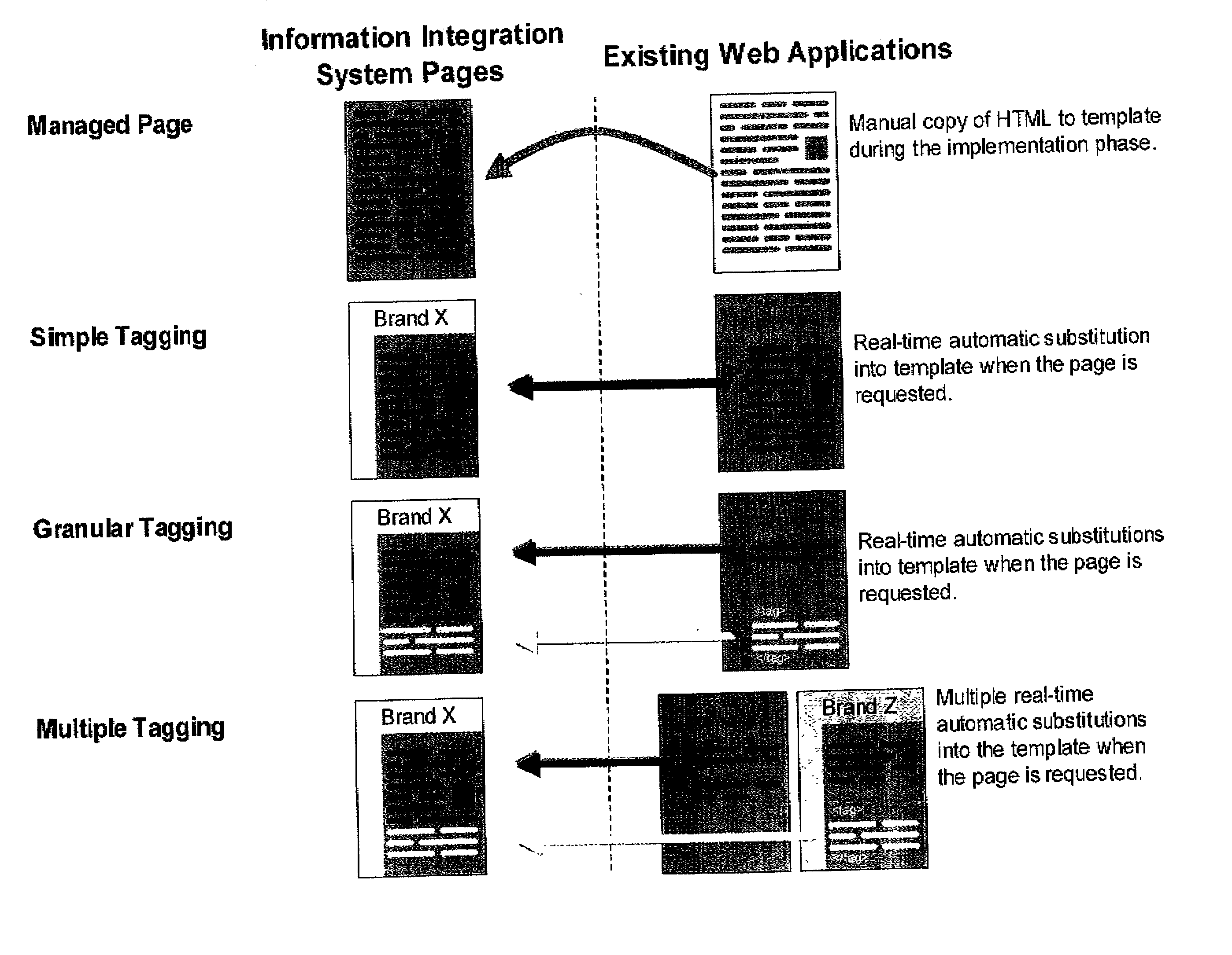 Data Integration System : Patent us  information integration system