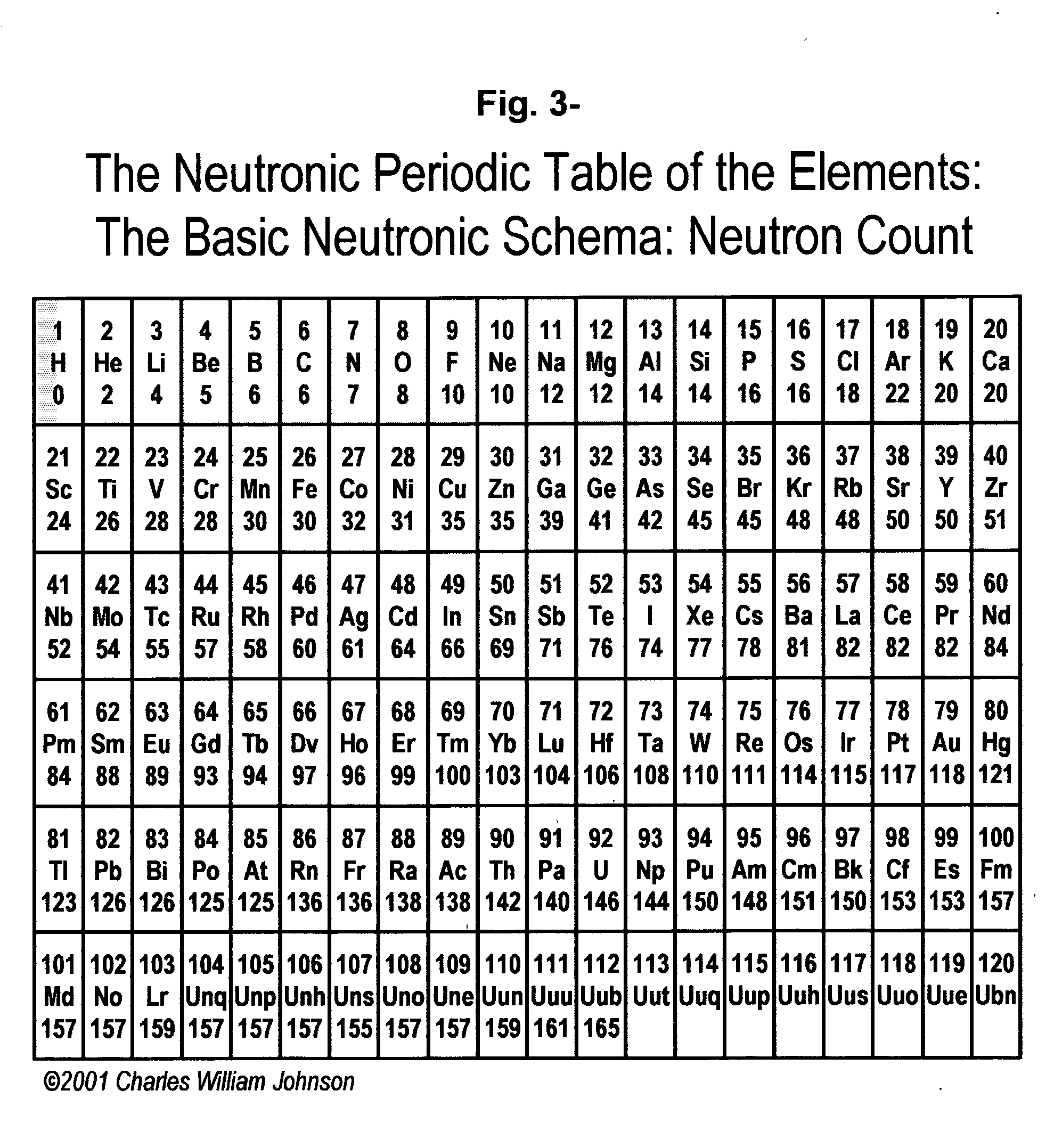 Patent us20030059756 neutronic periodic table of the elements patent drawing gamestrikefo Choice Image