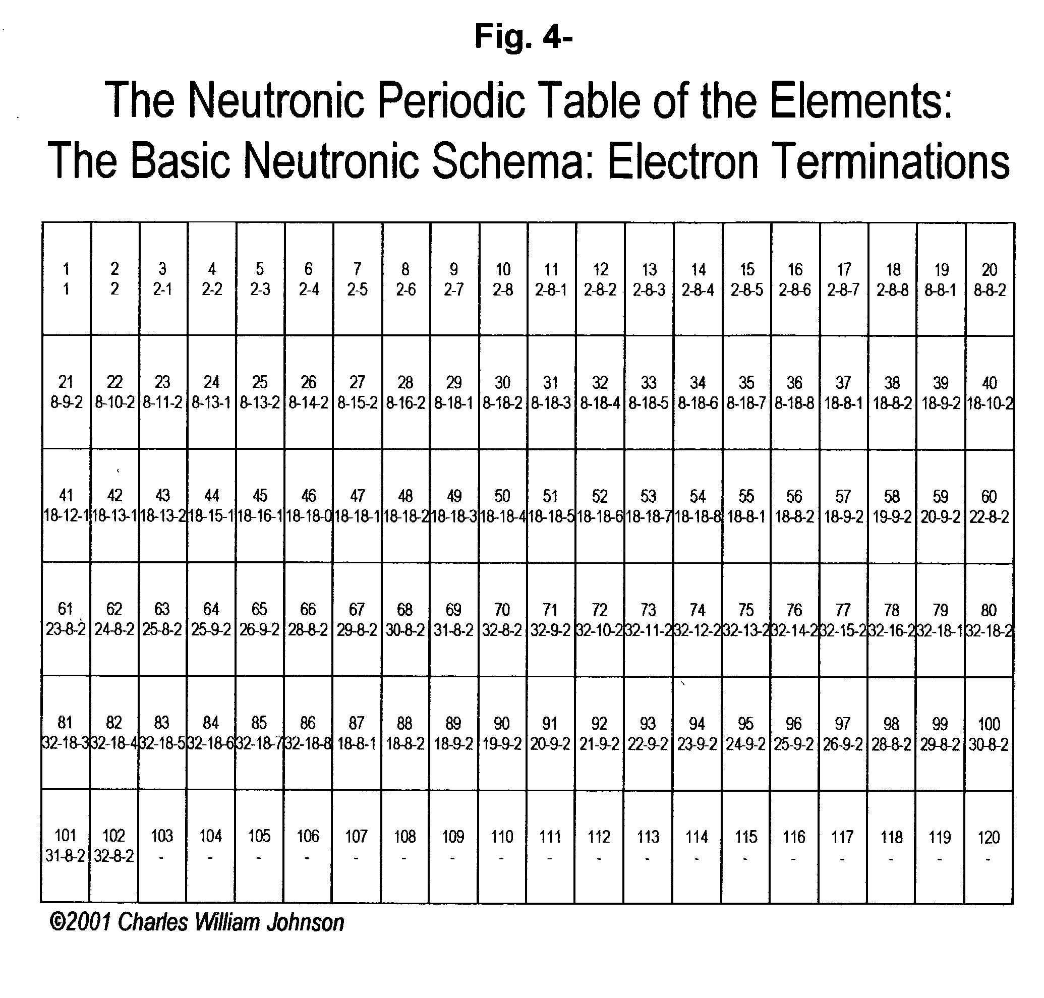 Patent us20030059756 neutronic periodic table of the elements patent drawing gamestrikefo Gallery