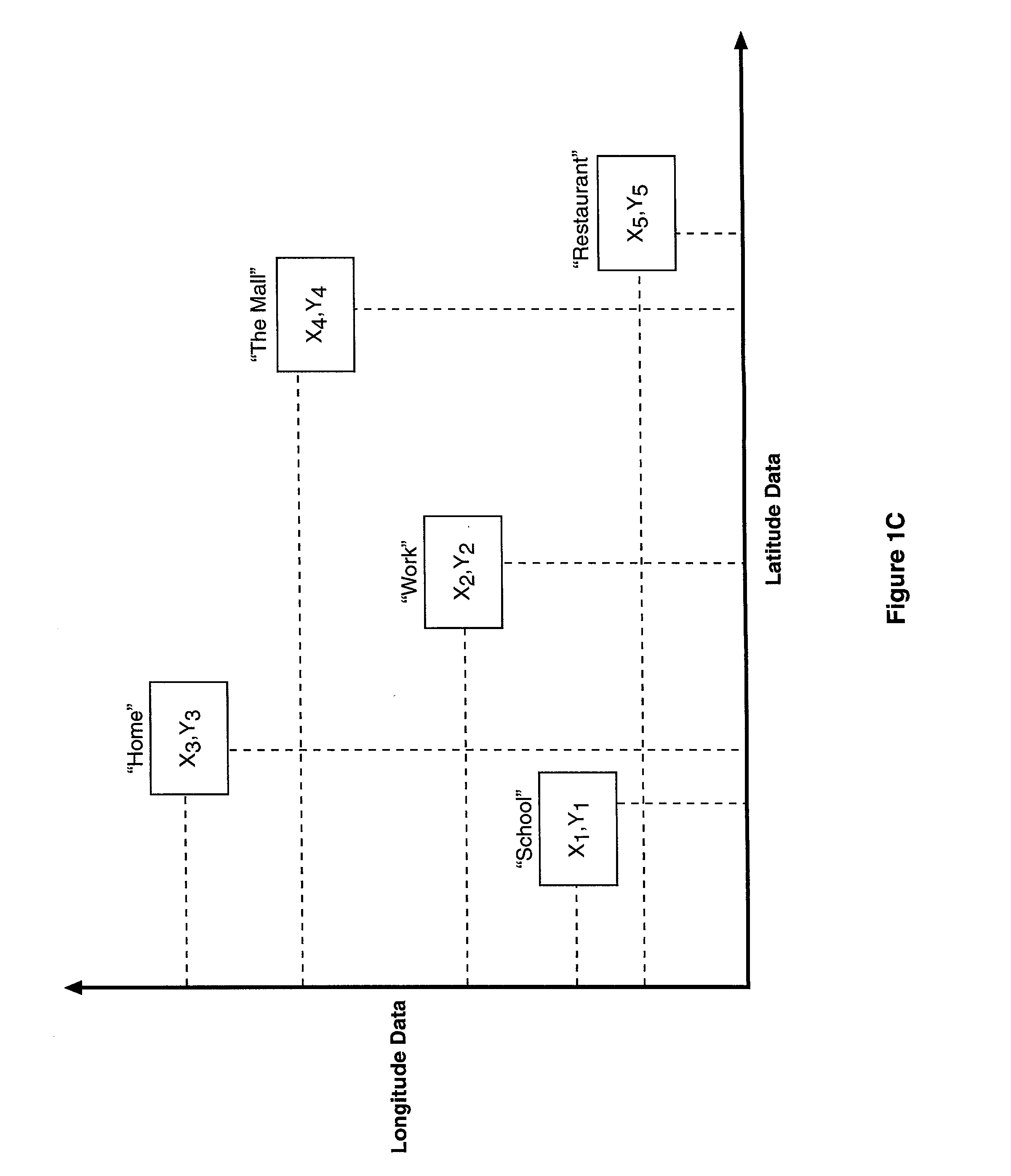 Patent Us20030063072 Method And Apparatus For Scheduling Taco 1632 Wiring Diagram Drawing