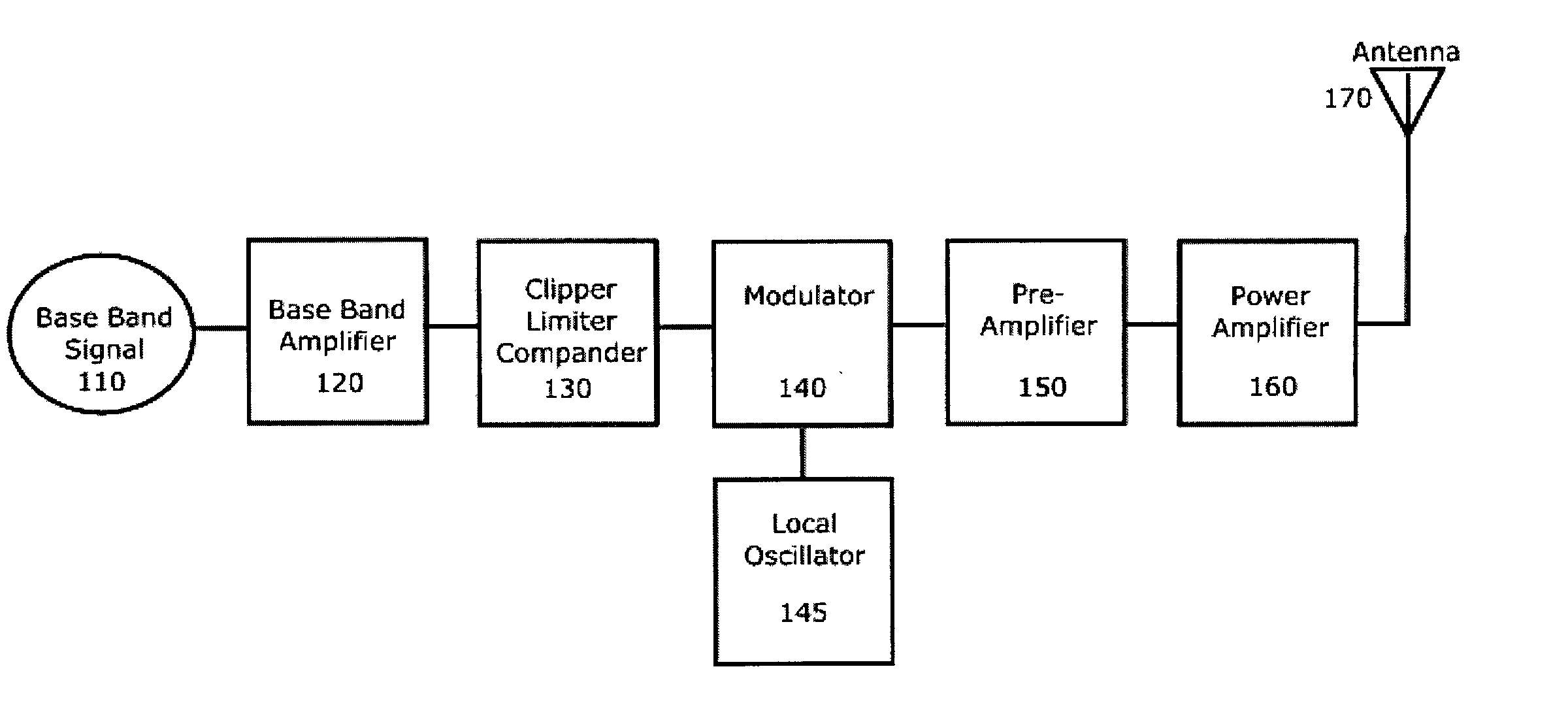 Fm microwave radio transmitter block diagram wiring diagram patent us20030095201 system and method for superheterodyne figure 2 v60txwg2 transmitter block diagram a and v60rxwg2 receiver pooptronica