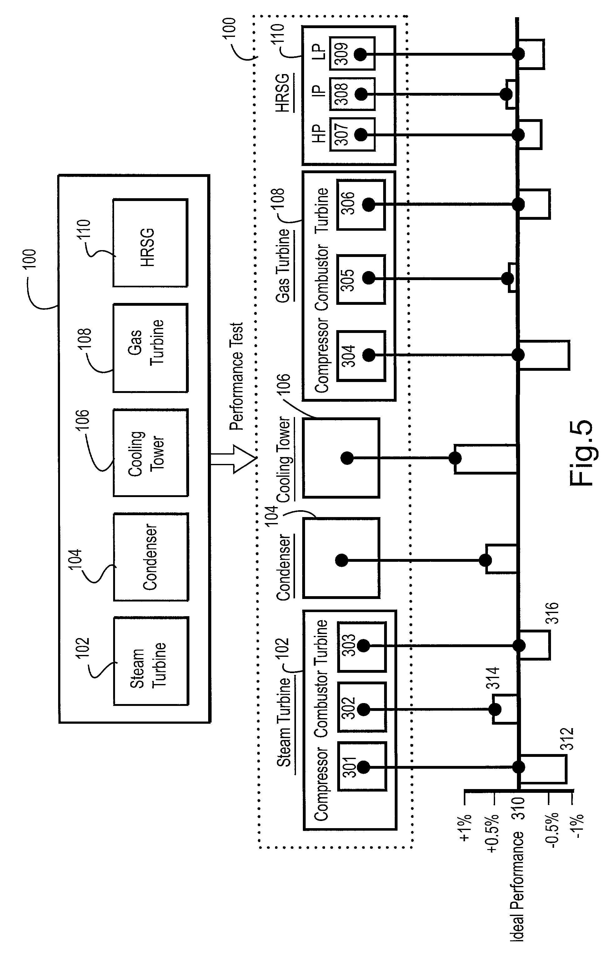 Patent US Method and apparatus for assessing