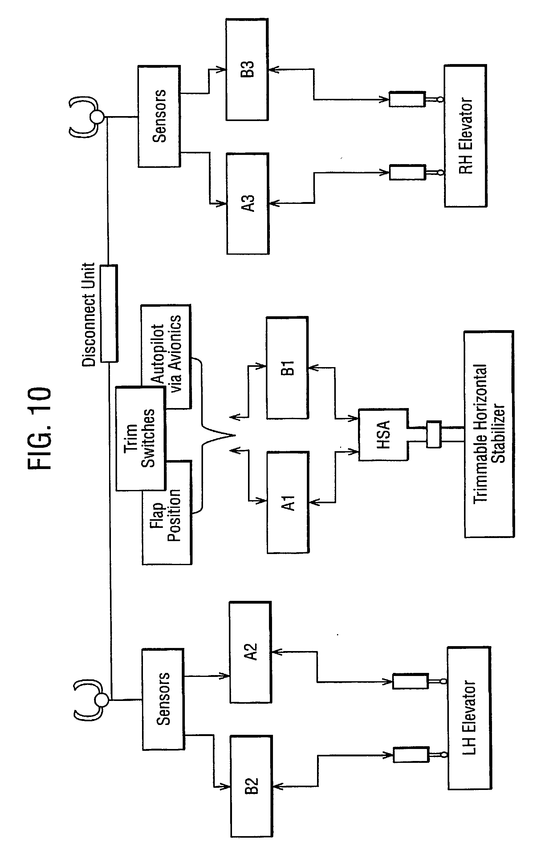 patent us20030127569 - aircraft flight surface control system