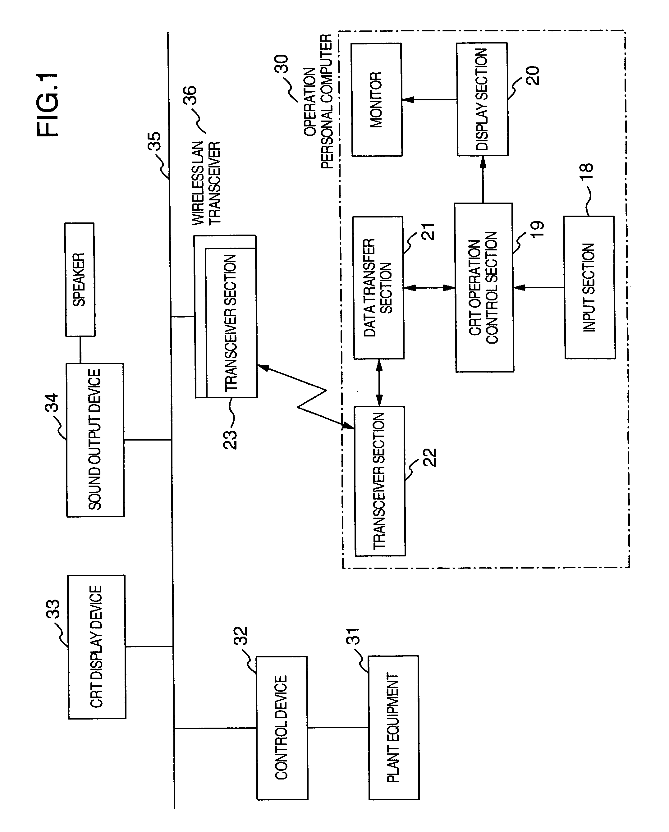 Patente Us20030139820 Plant Operating Apparatus And Method Crt Screen Schematic Patent Drawing