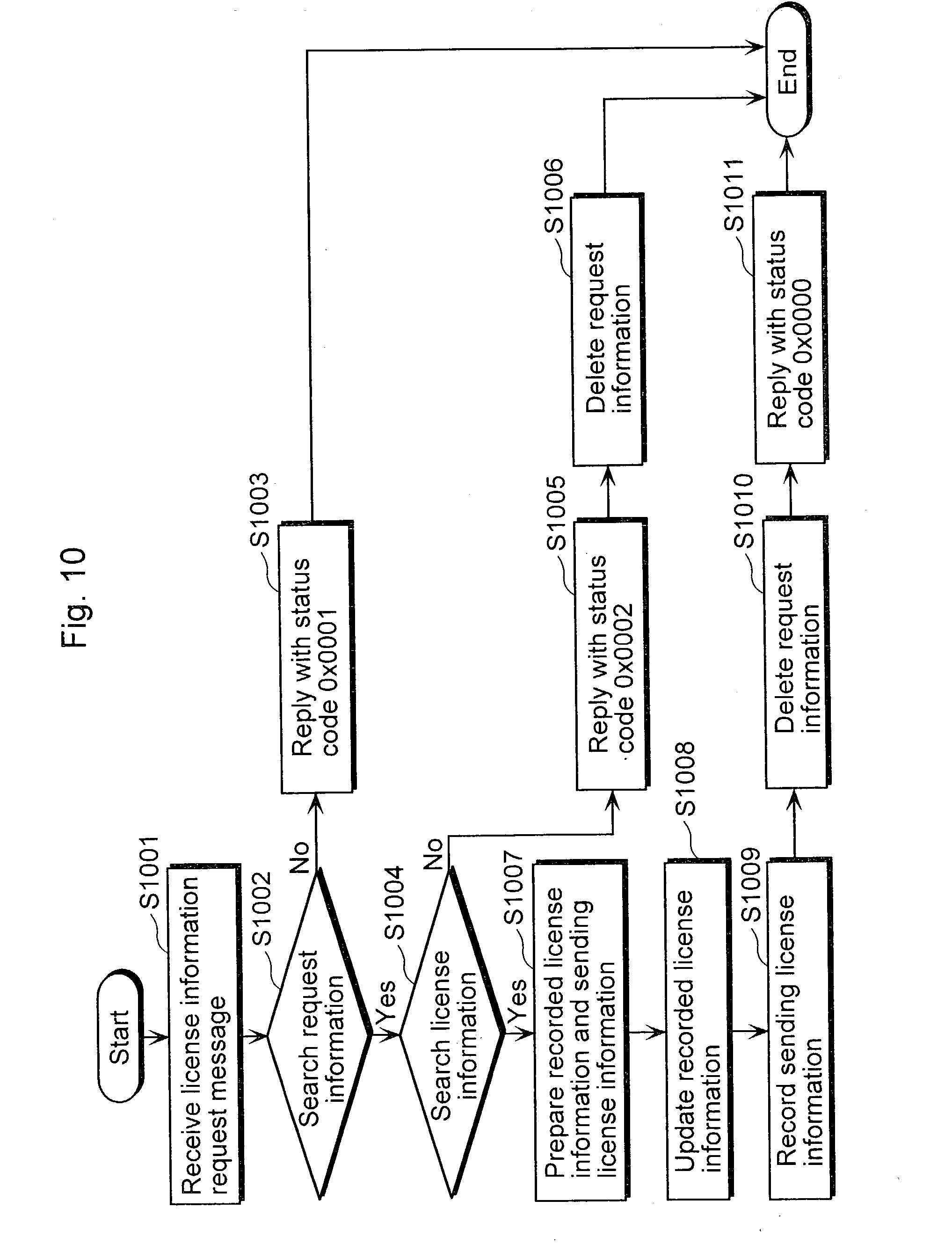 电路 电路图 电子 工程图 平面图 原理图 2035_2659 竖版 竖屏
