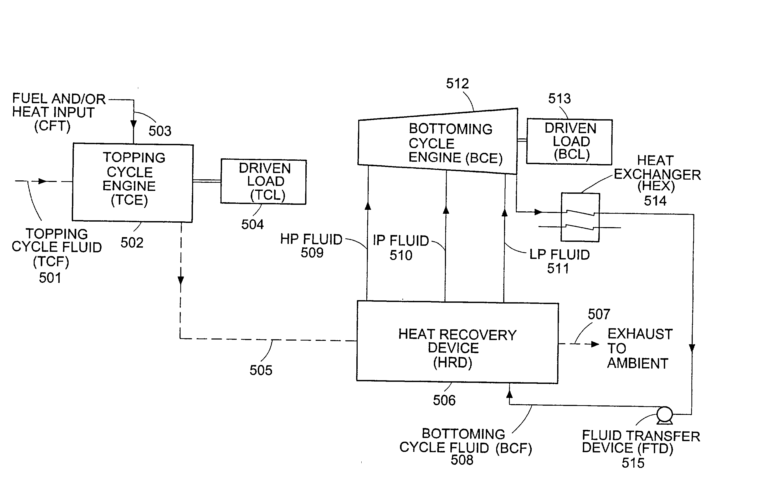 Patent US High density bined cycle power plant
