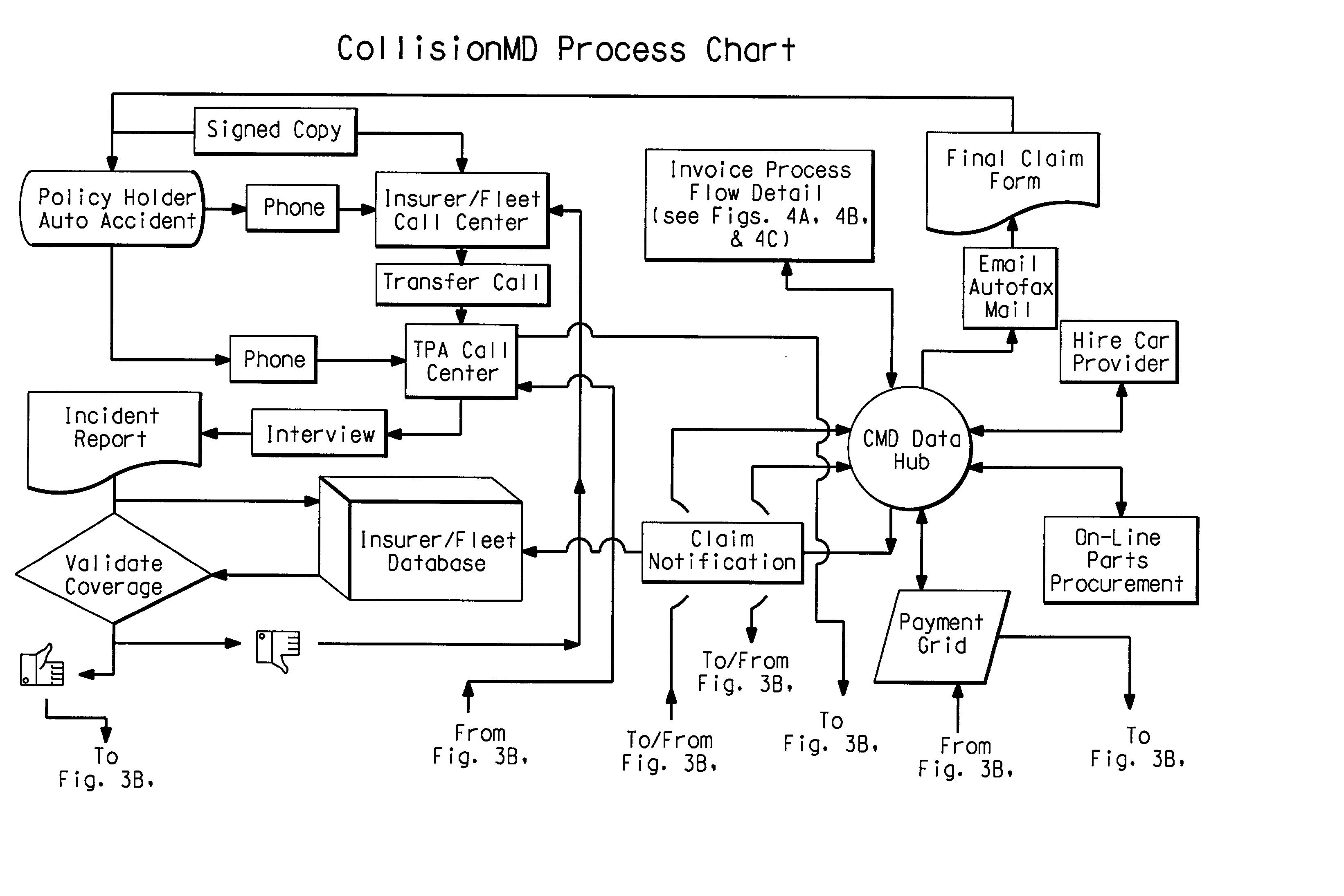Patent Us20030154111