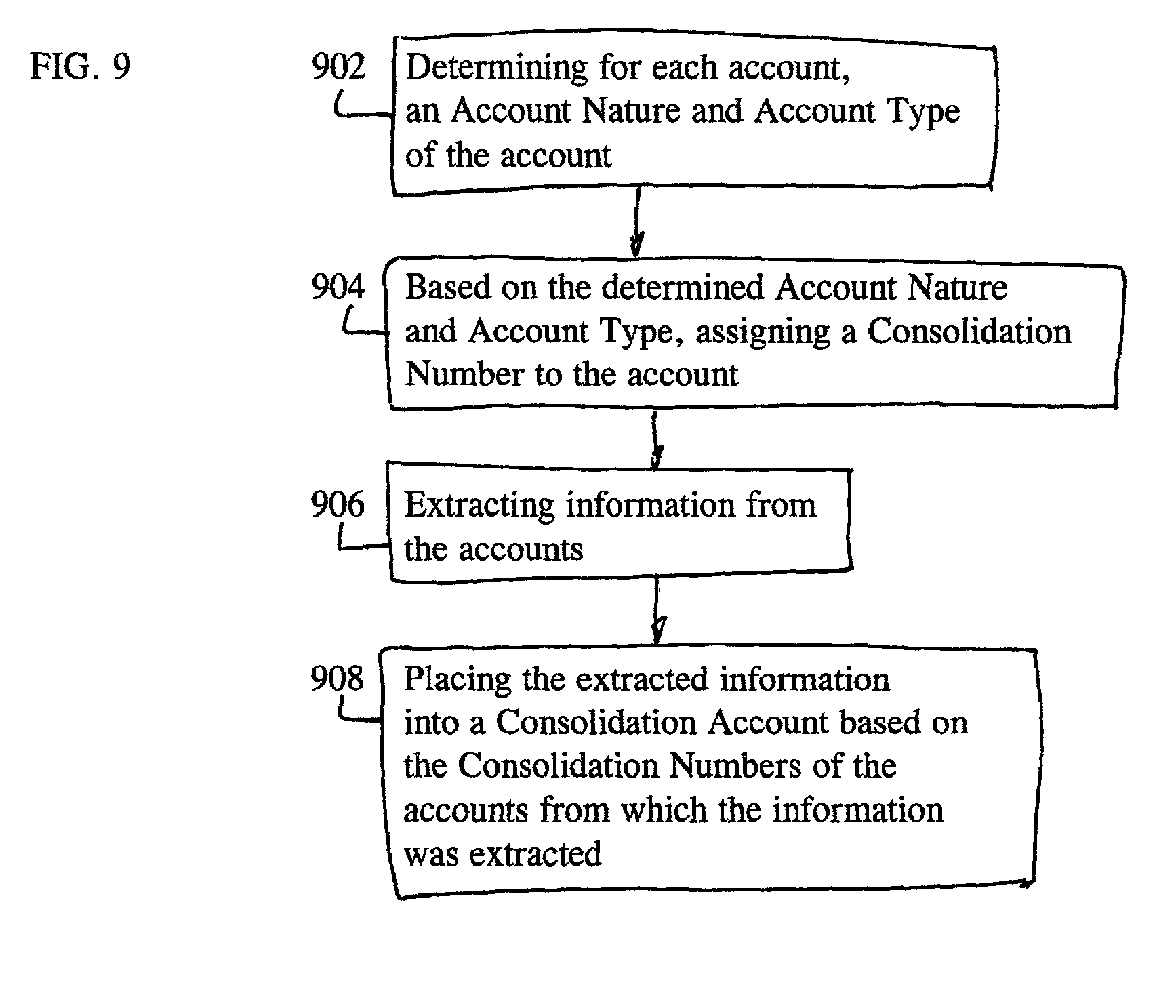 business analysis of google co Moved permanently the document has moved here.