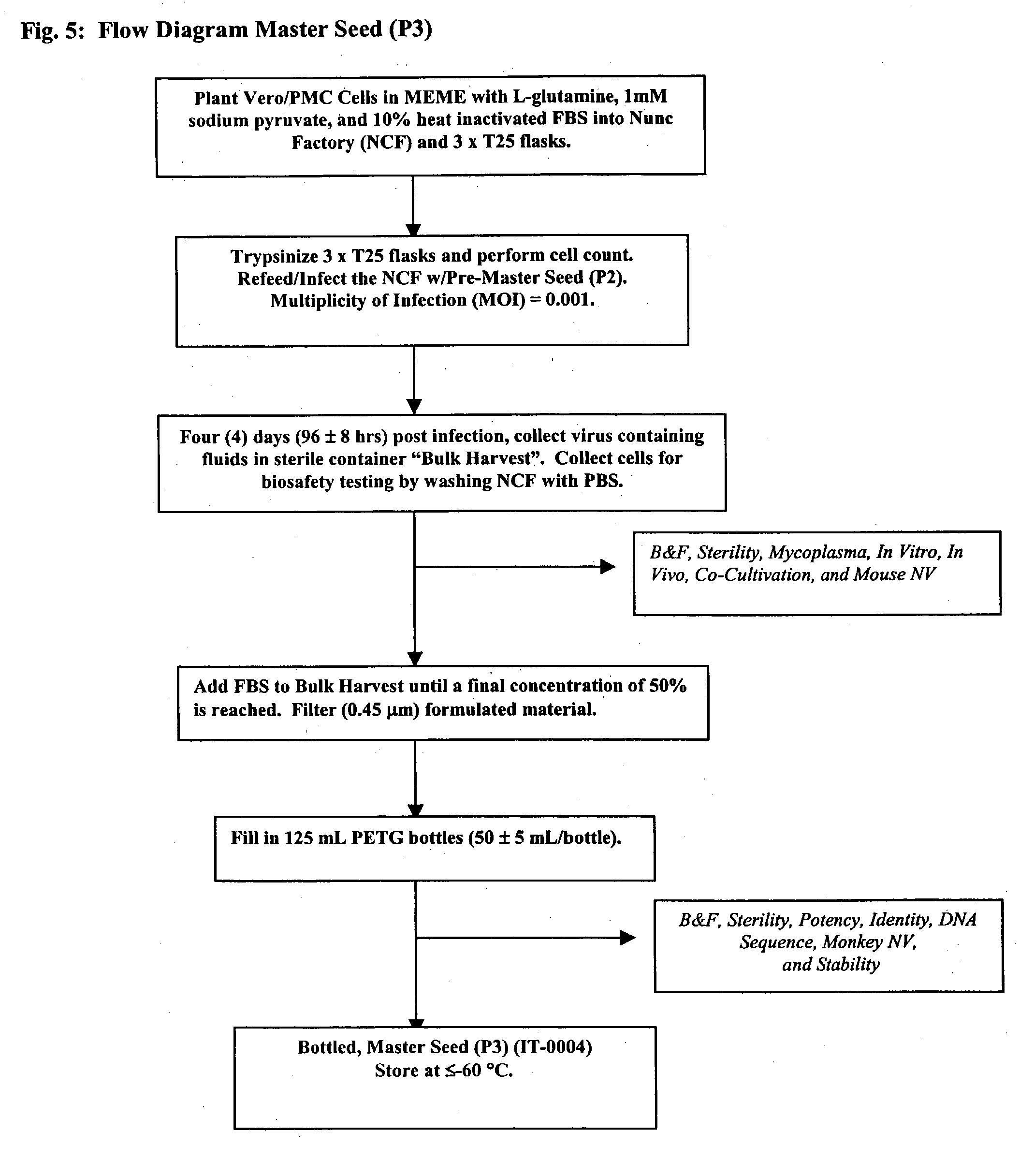 Patent us20030180329 viral vaccine production method google patent drawing nvjuhfo Gallery