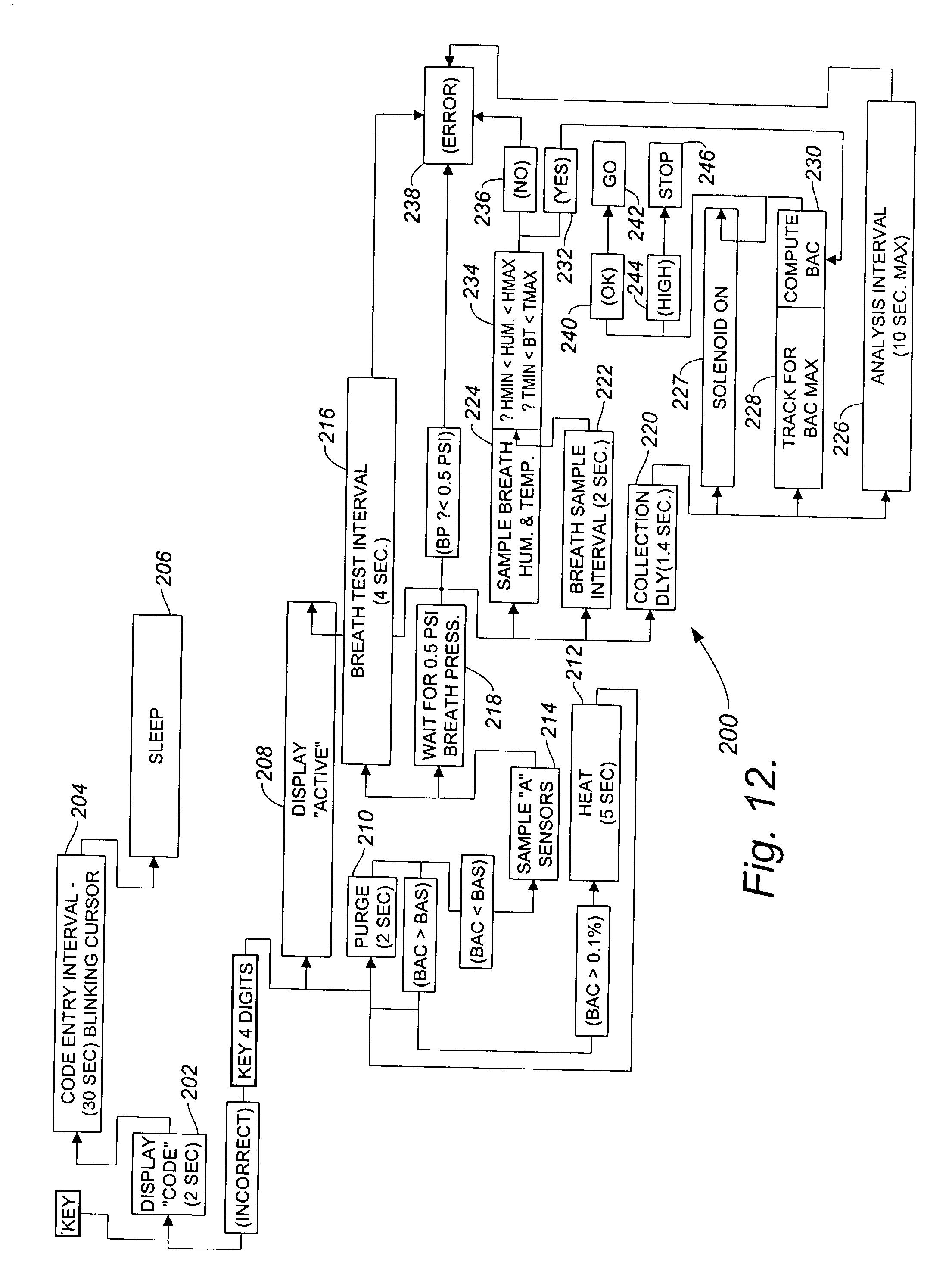 patent us20030183437