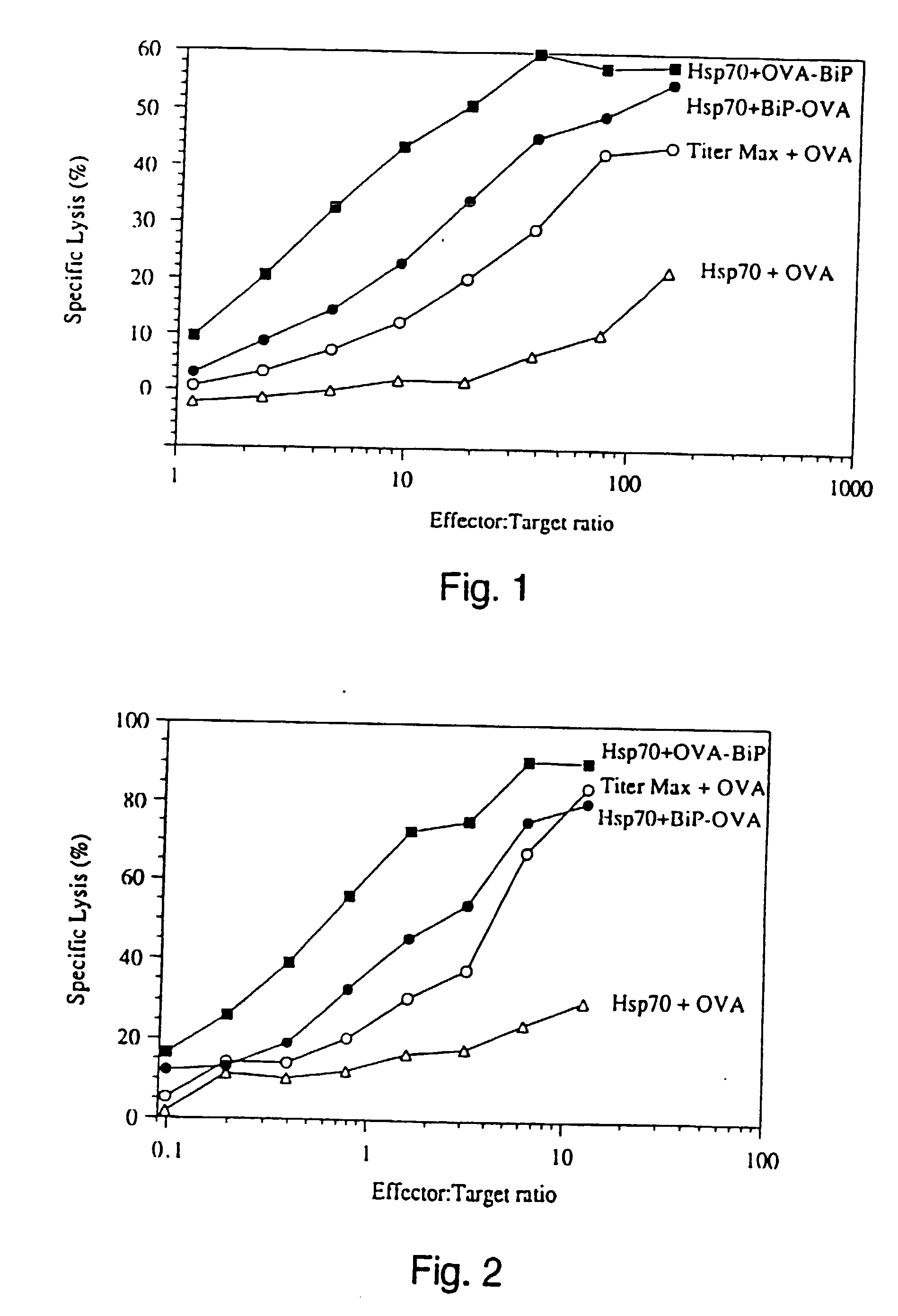 is a circumsporozoite protein based vaccine To narrow this gap, we administered recombinant antigens based on p vivax  circumsporozoite protein (csp) to mice we expressed in pichia.