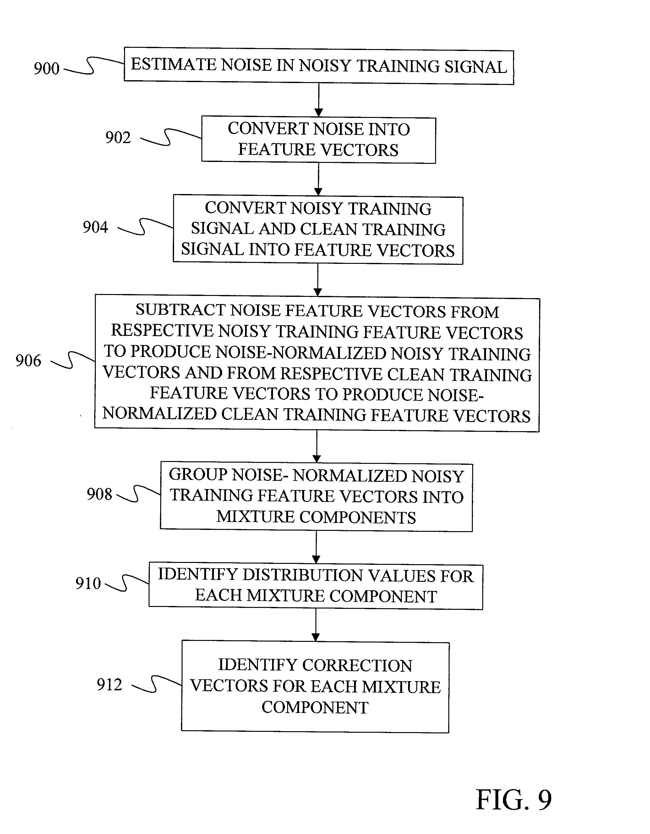 patent us20030191638