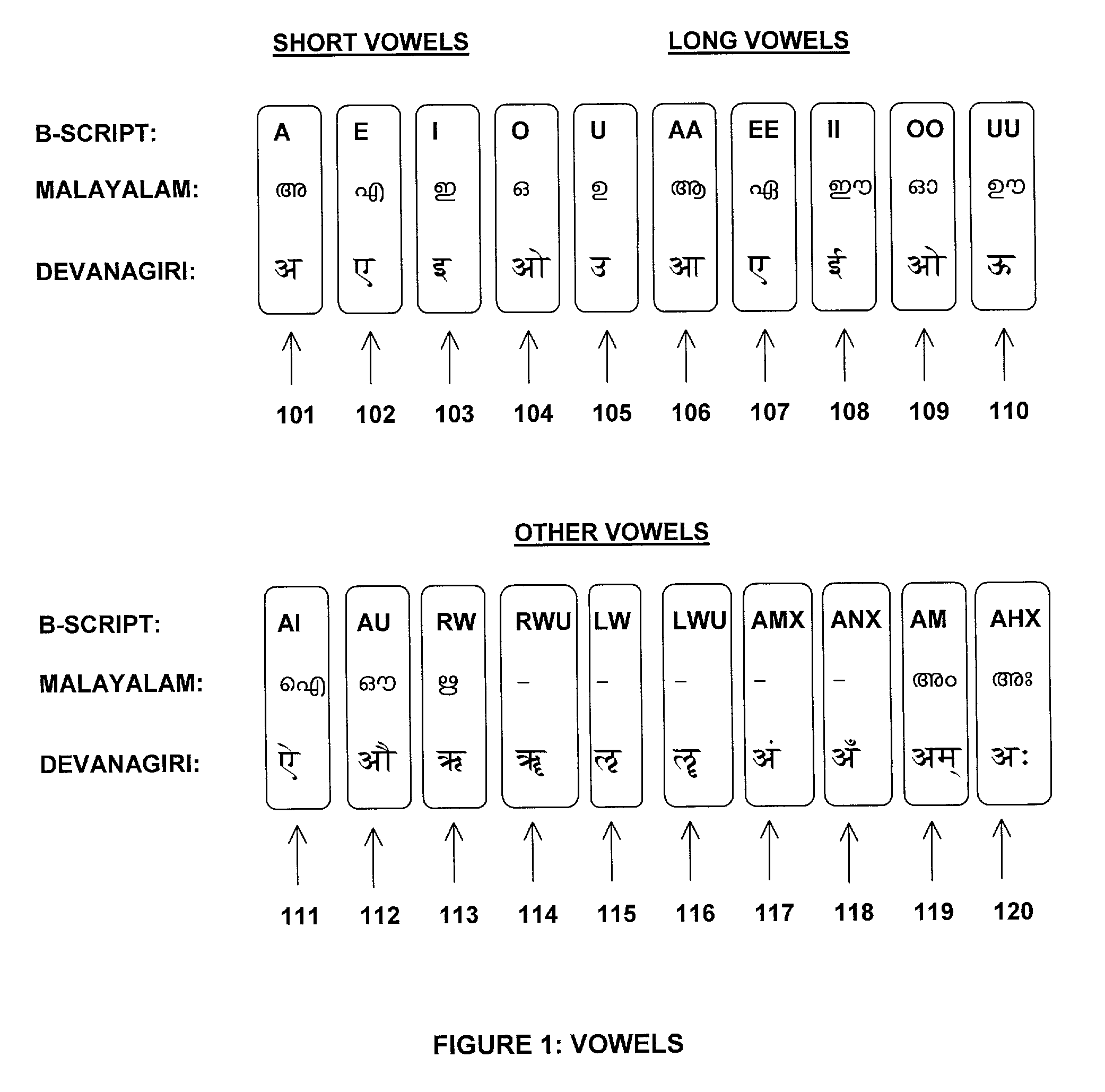 Patent Us20030195741 System And Method For Writing Indian