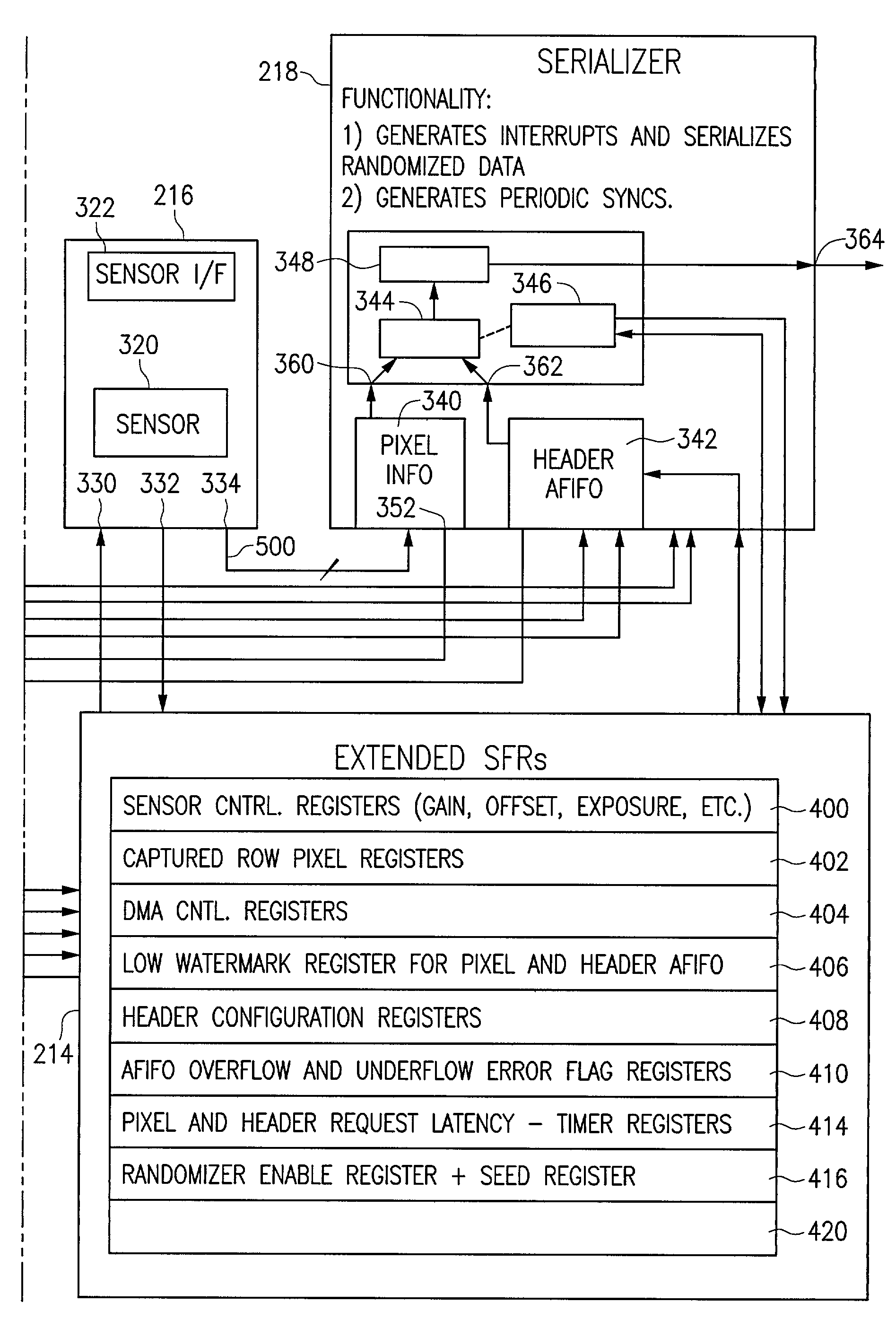 US20030210334A1 20031113 D00000 patent us20030210334 integrated cmos imager and microcontroller gentex 453 mirror wiring harness at eliteediting.co