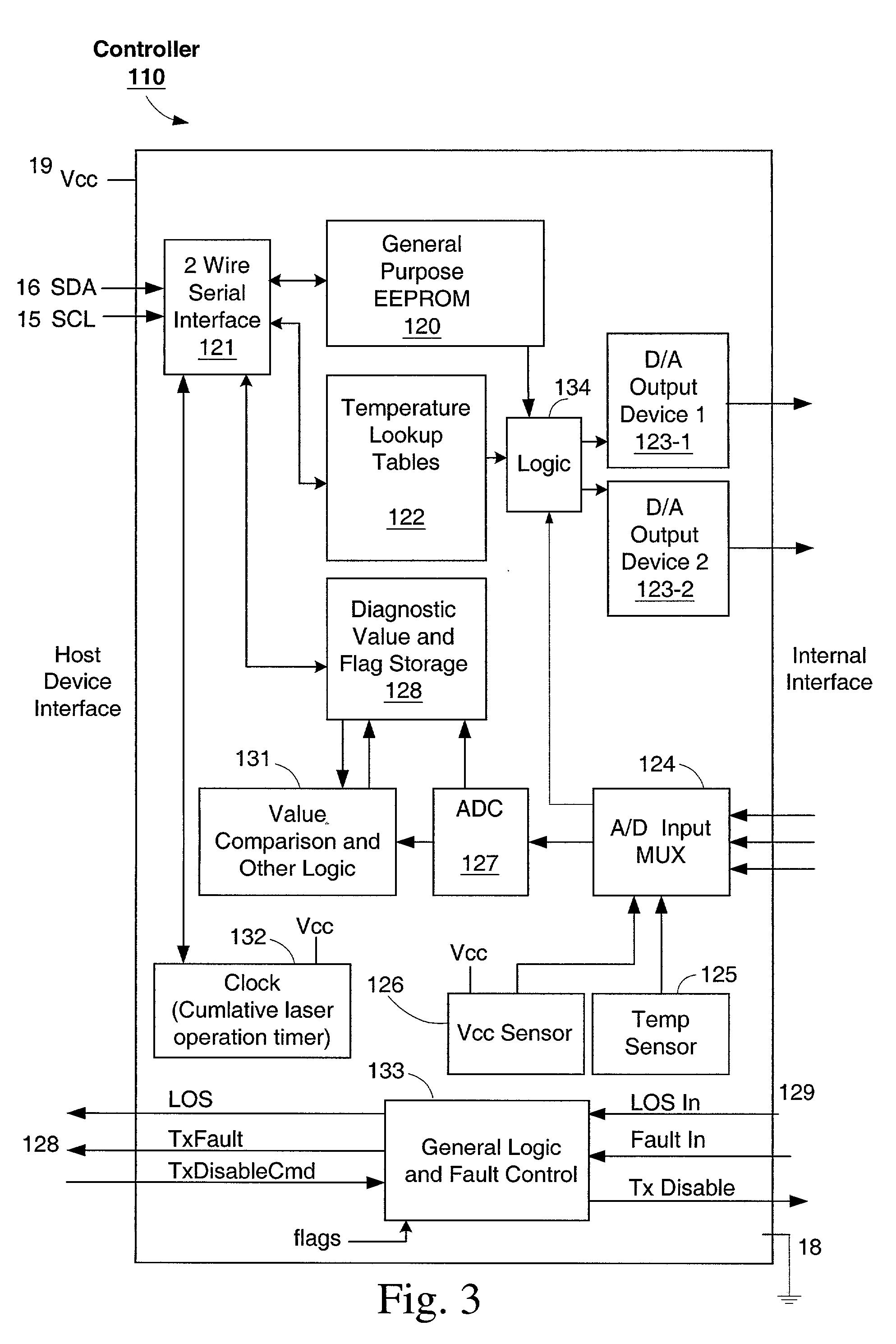 Photodiode Control Circuit Best Secret Wiring Diagram Arduino Light Sensor Brevetto Us20030210917 Avalanche Controller