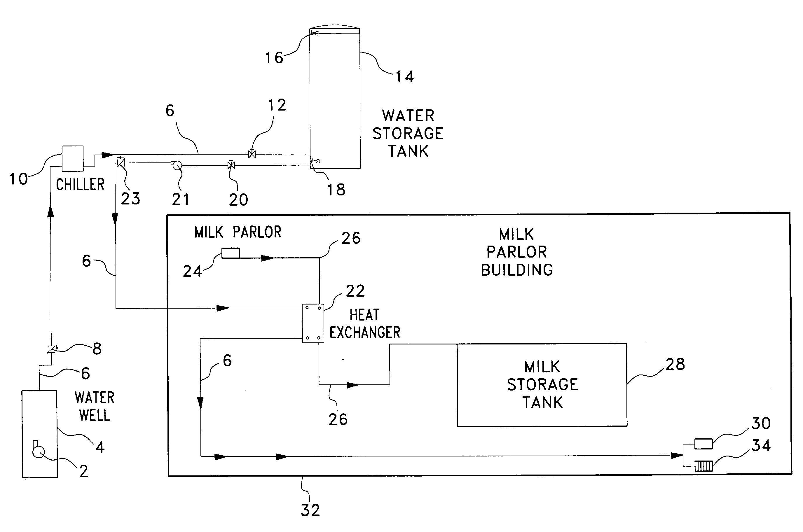 Patent US20030221627 - Chilled water storage for milk cooling ...