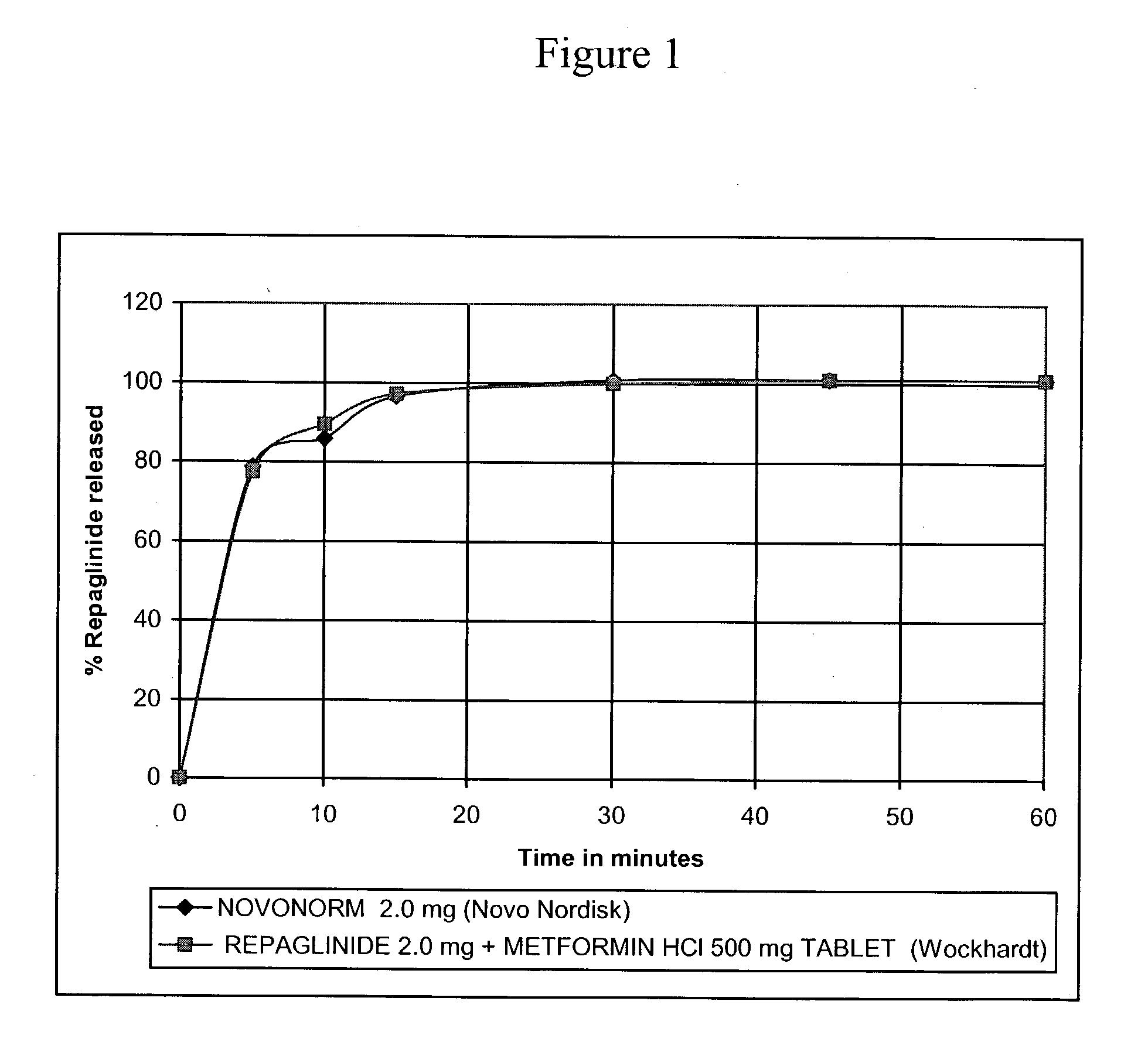 Repaglinide Metformin Combination