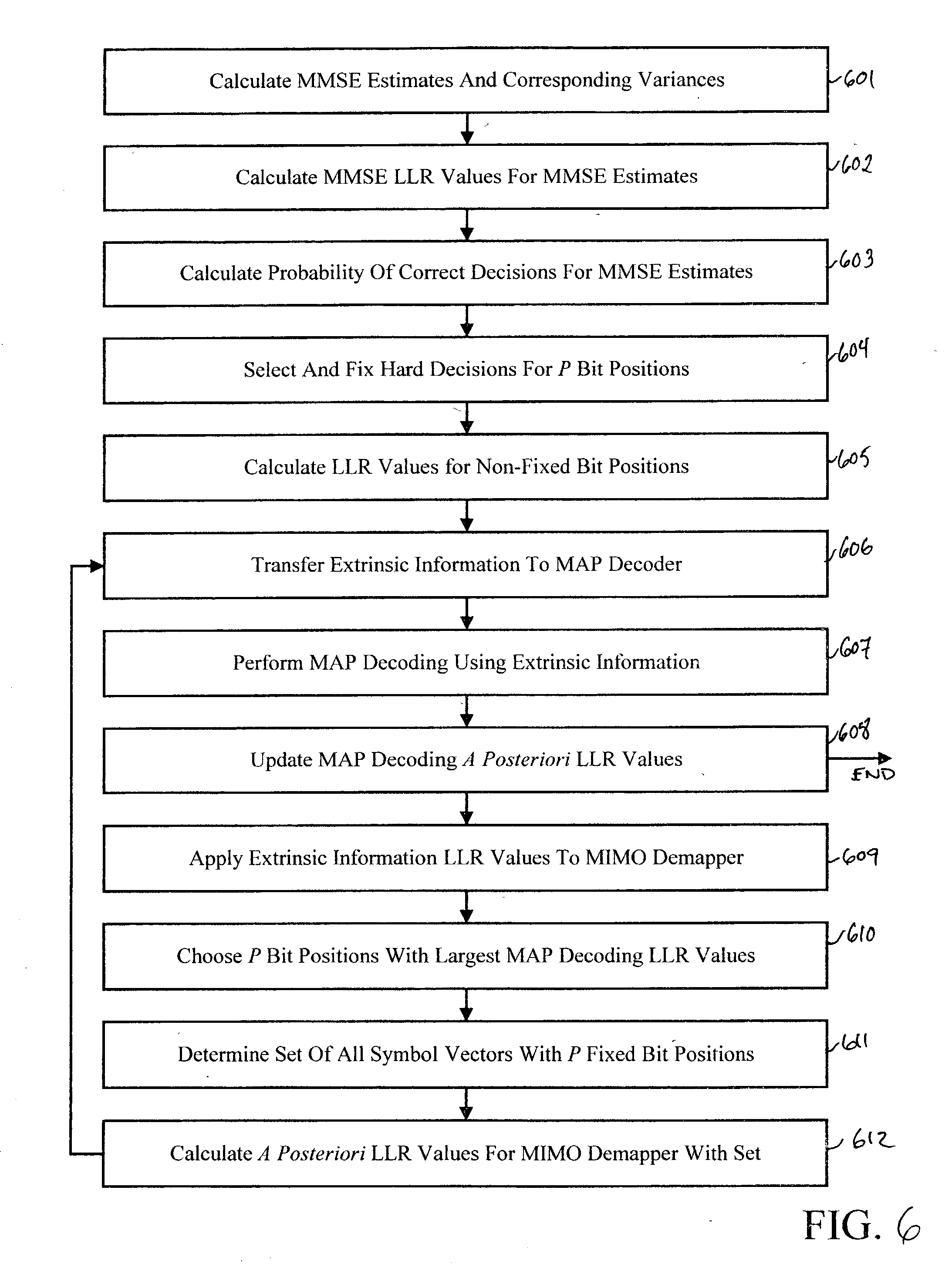 Patent us20040001564 reduced complexity receiver for space time patent drawing buycottarizona Image collections