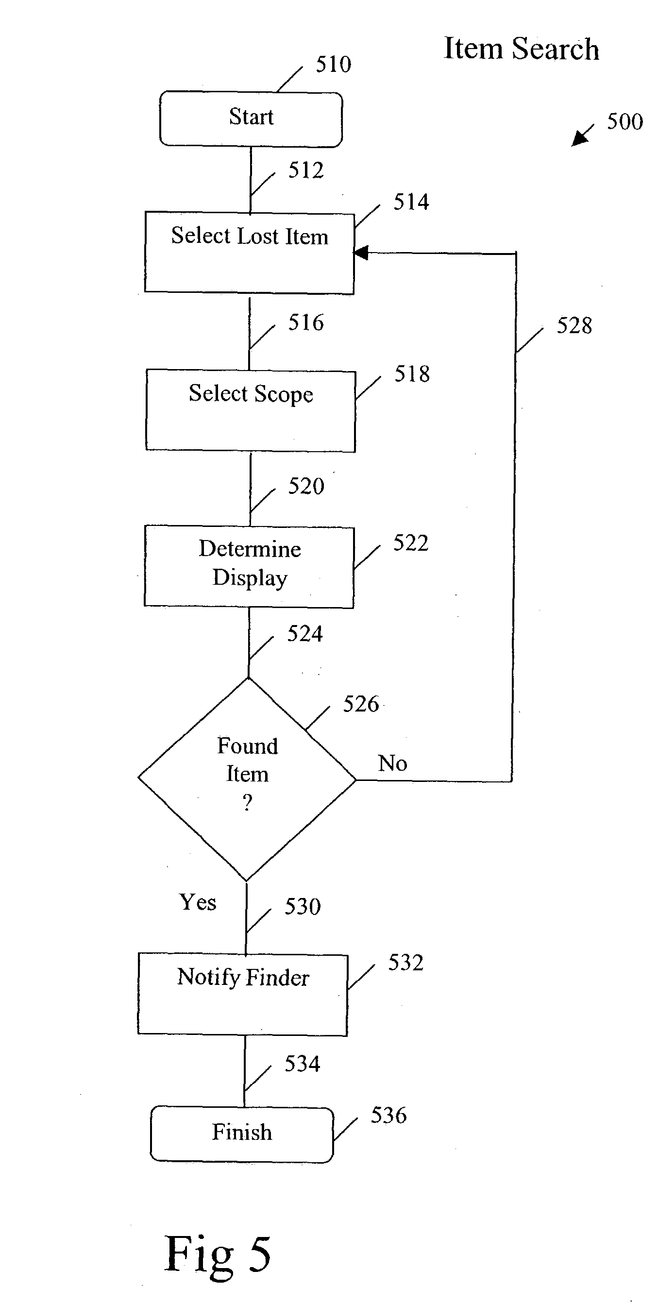 Constructive Receipt Of Income Pdf Patent Us  System And Method For Asset Tracking With  Invoice Template On Excel Excel with Sales Invoice Template Pdf Patent Drawing Red Cross Tax Receipt Excel