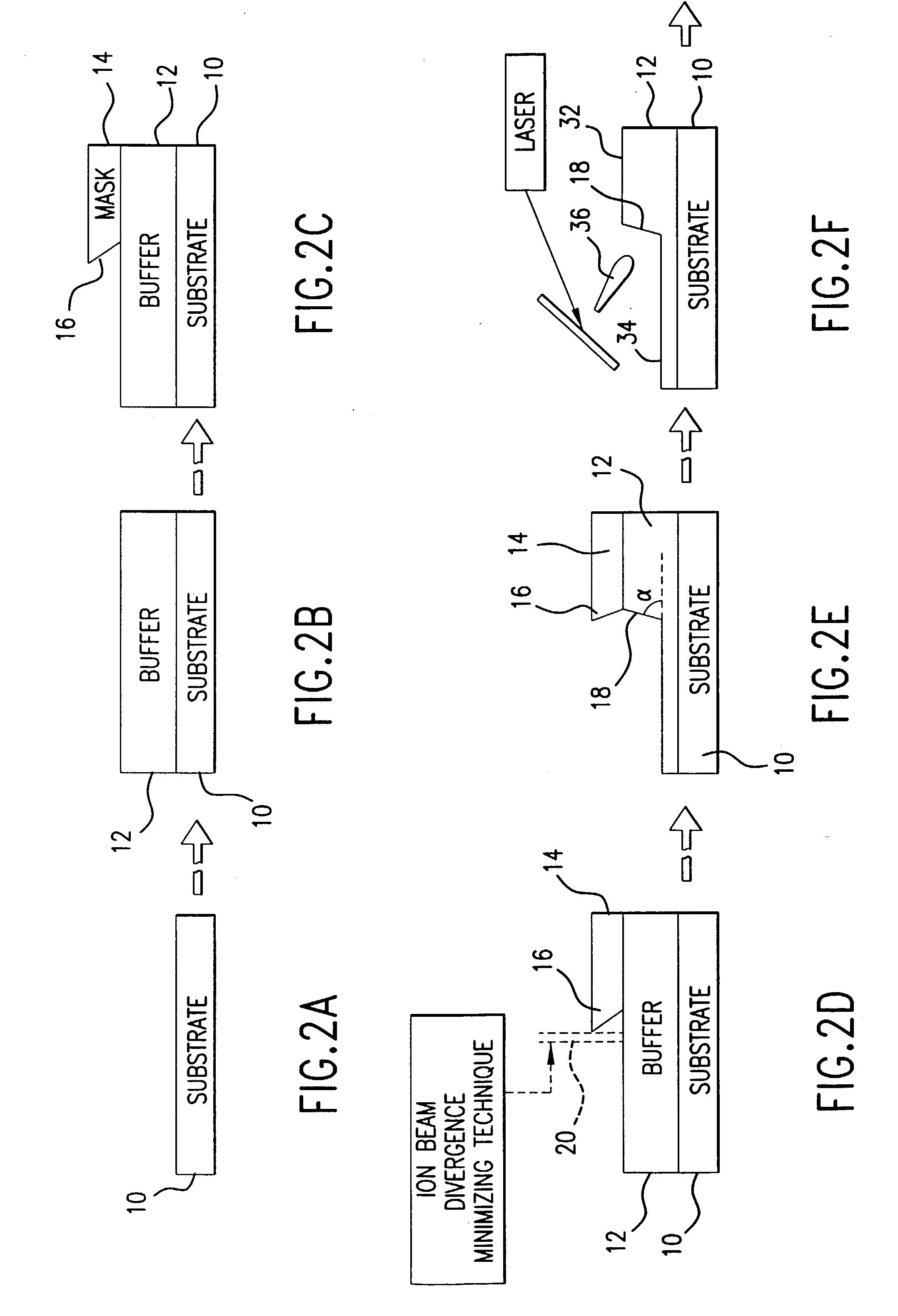 patent us20040023434