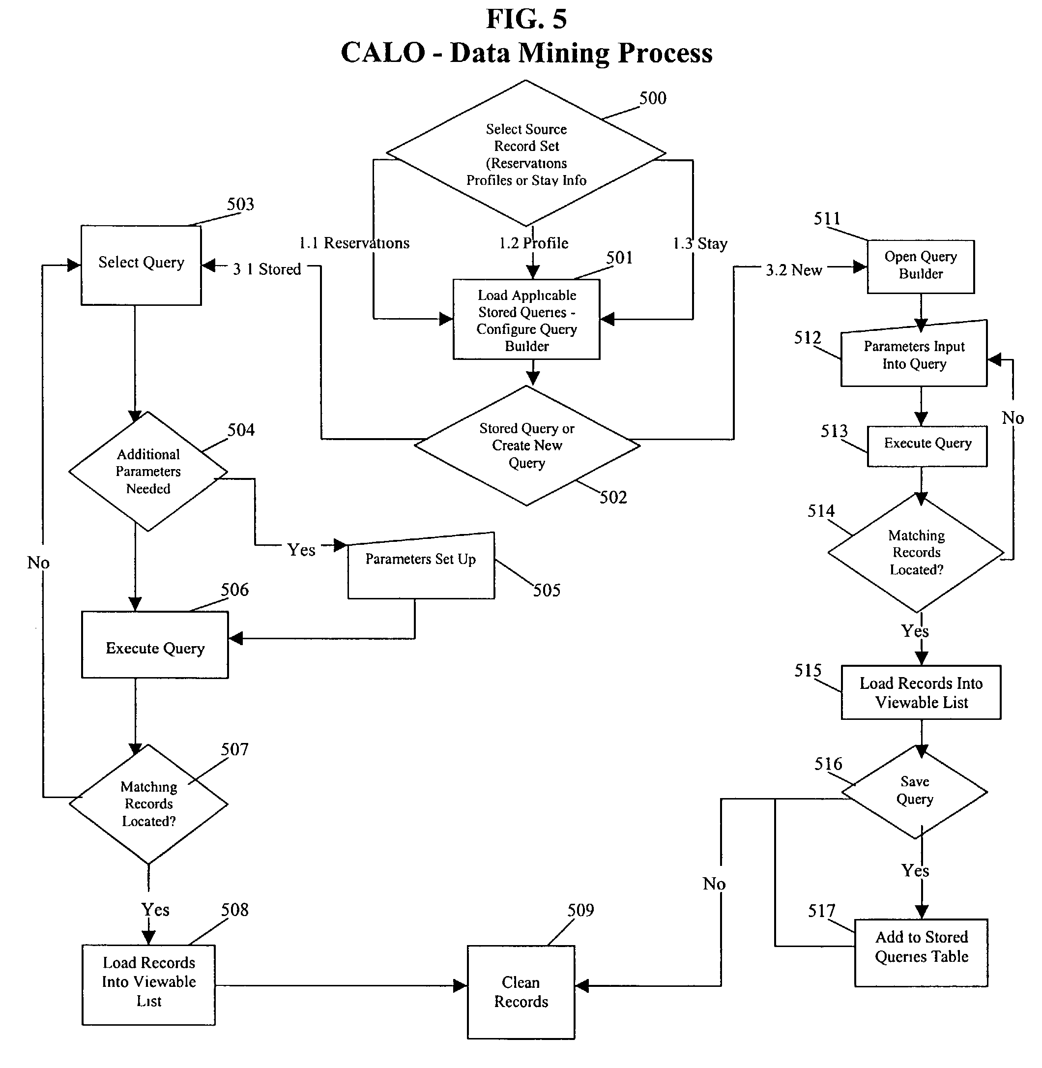 Flow chart for website images free any chart examples flow chart for restaurant management system images free any flow chart of restaurant management system image nvjuhfo Images