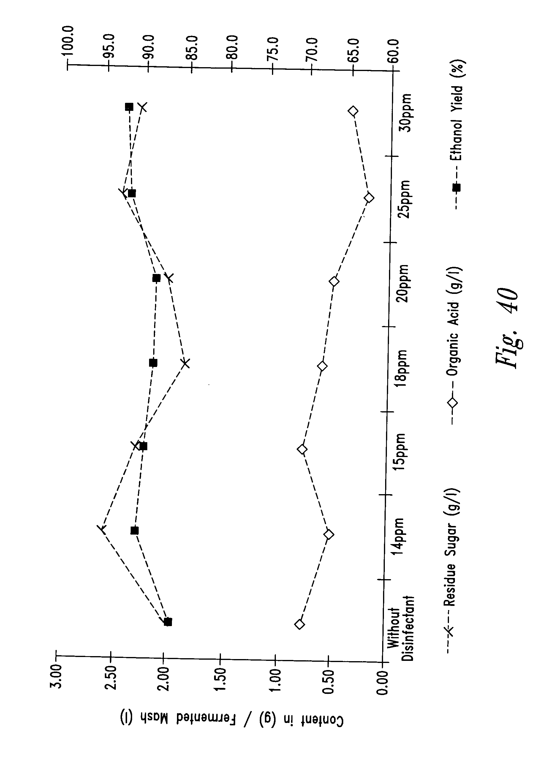 Patent us20040044087 use of hop acids in fuel ethanol production patent drawing nvjuhfo Gallery