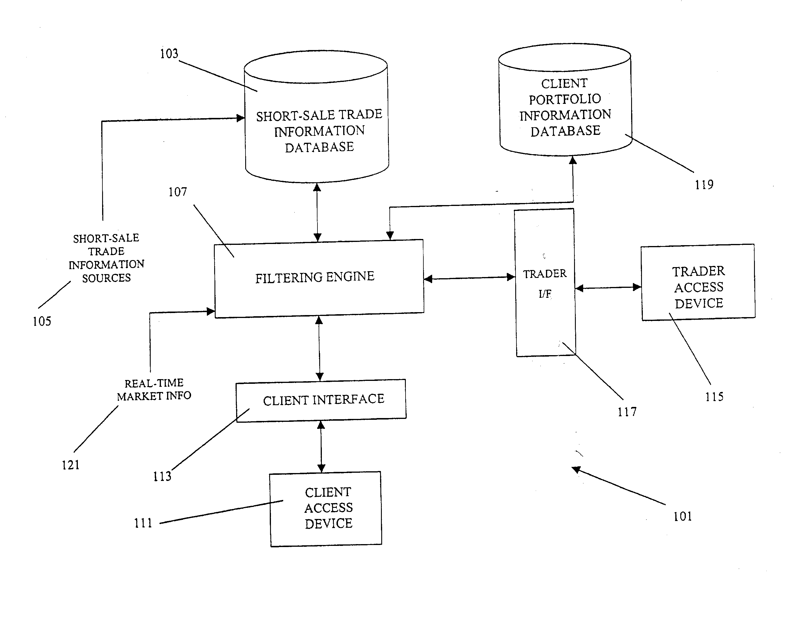 Trade information system