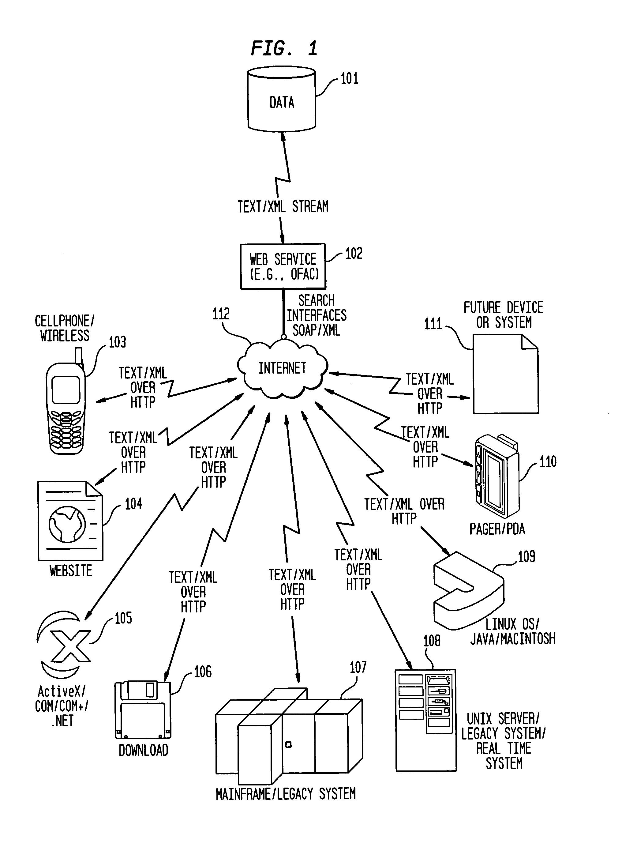 Patent US20040054679 - Remotely invoked metaphonic database ... on