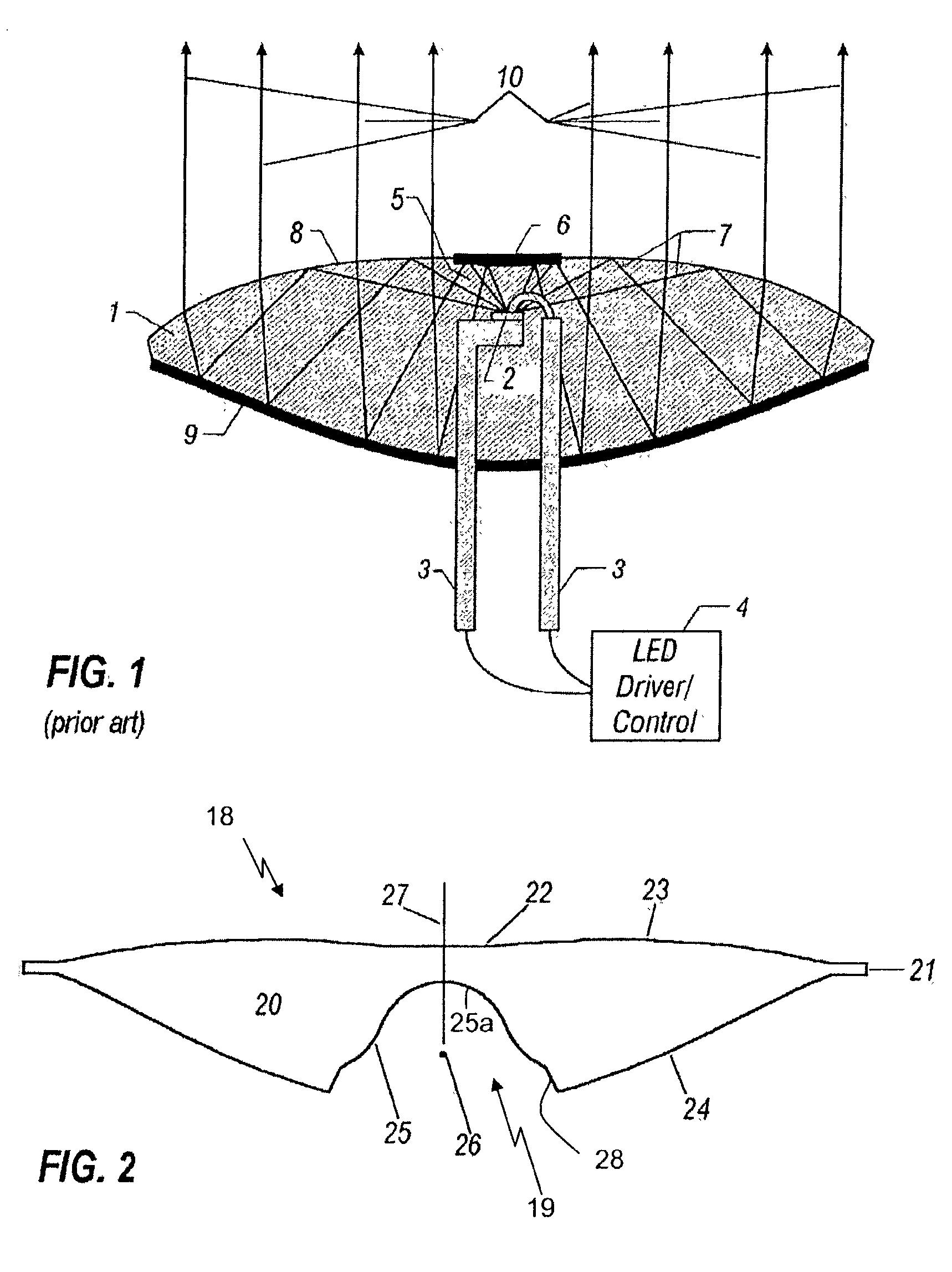 patent us20040070855 compact folded optics illumination lens