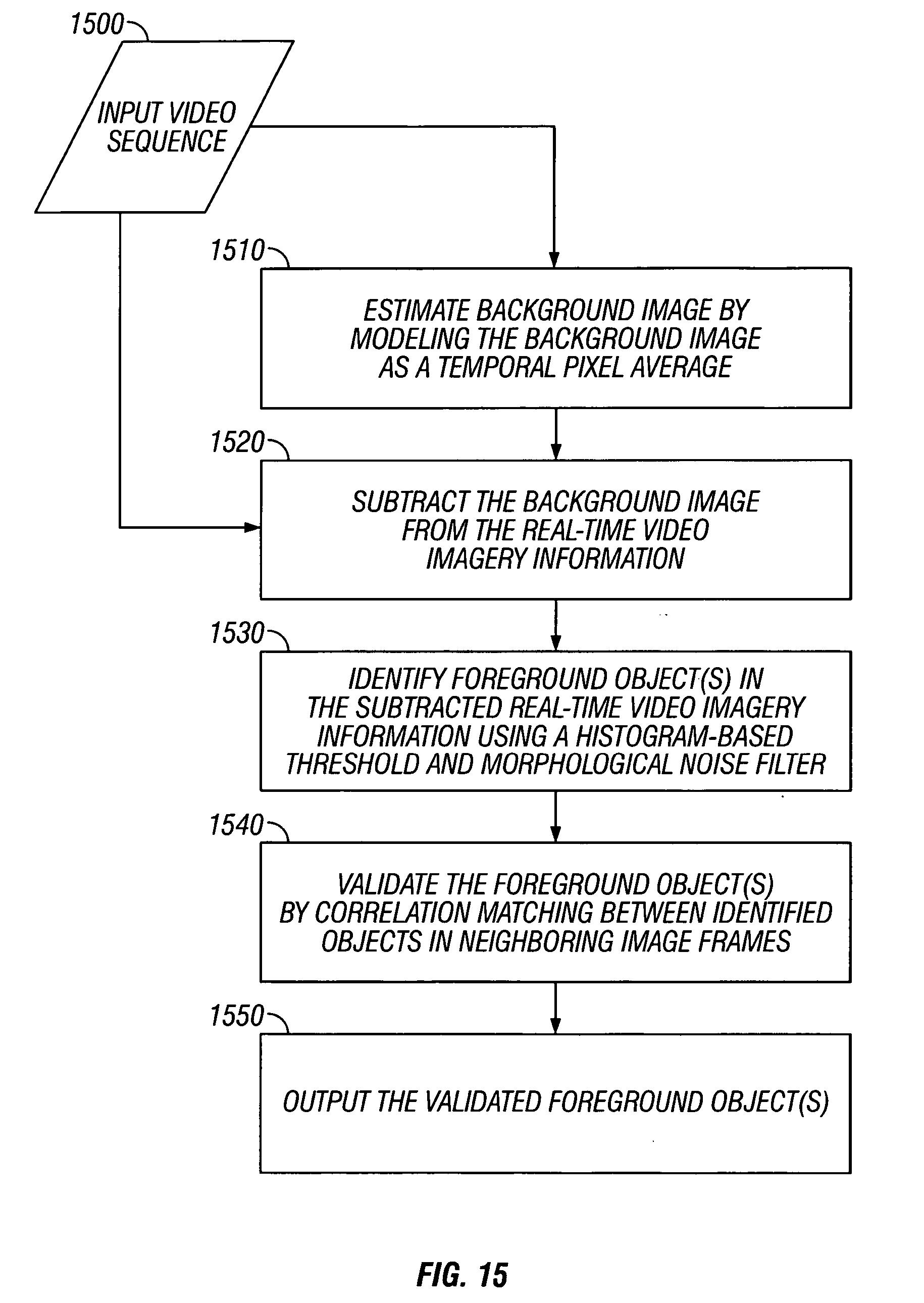 Patent US20040105573 - Augmented virtual environments - Google Patents