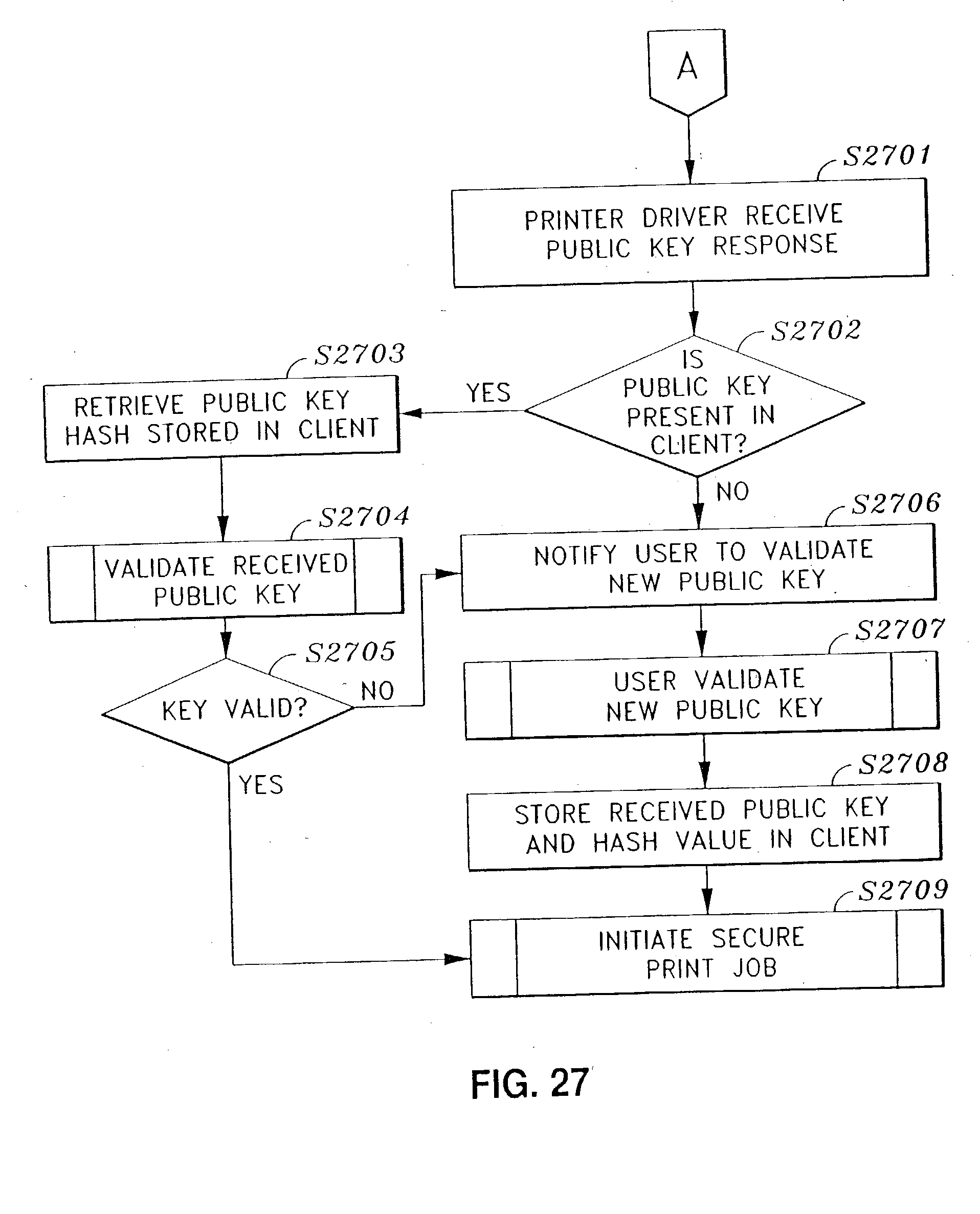 Patent Us20040109568 Automatic Generation Of A New Encryption Key Keysecure 3b Wiring Diagram Drawing