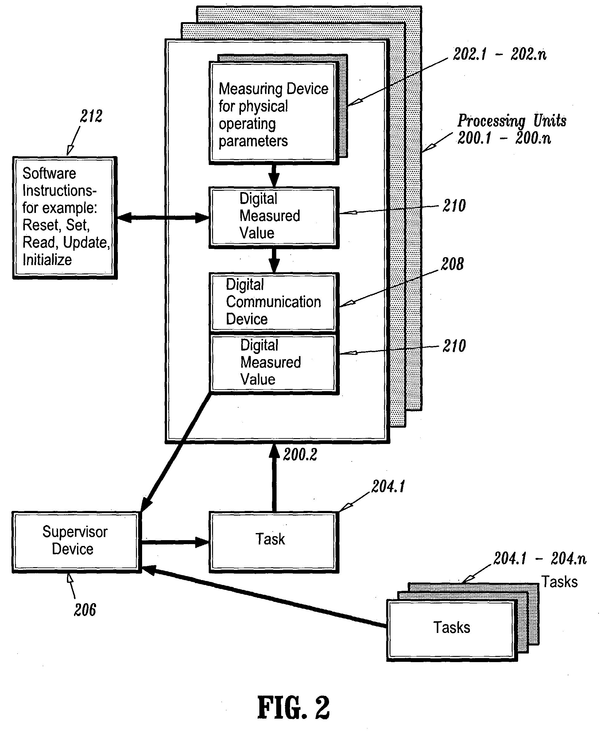 Patent Us20040136436 Digital Measuring System And Method For Pentium 4 Block Diagram Drawing