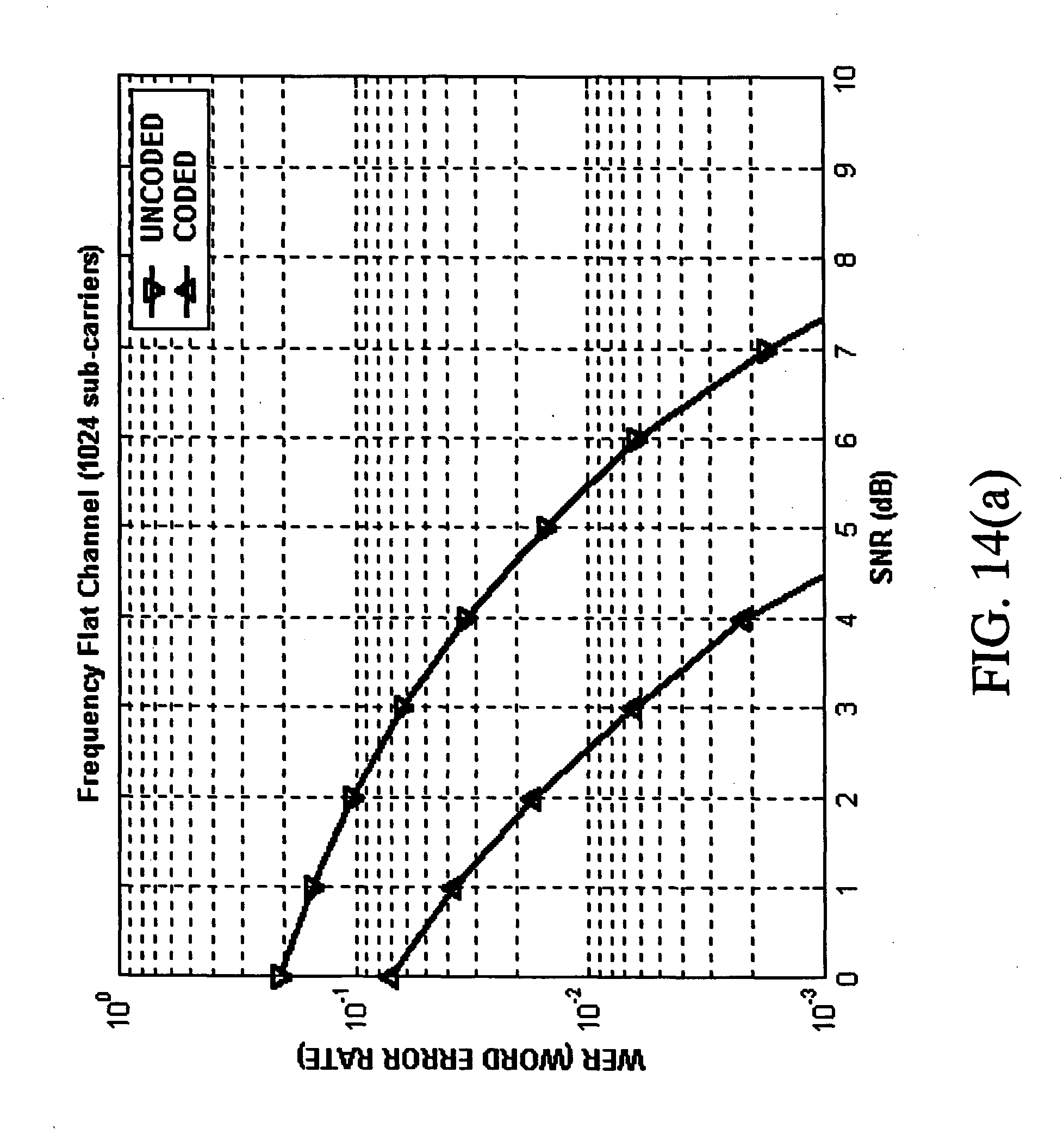 Peak to average power reduction for multicarrier modulation thesis