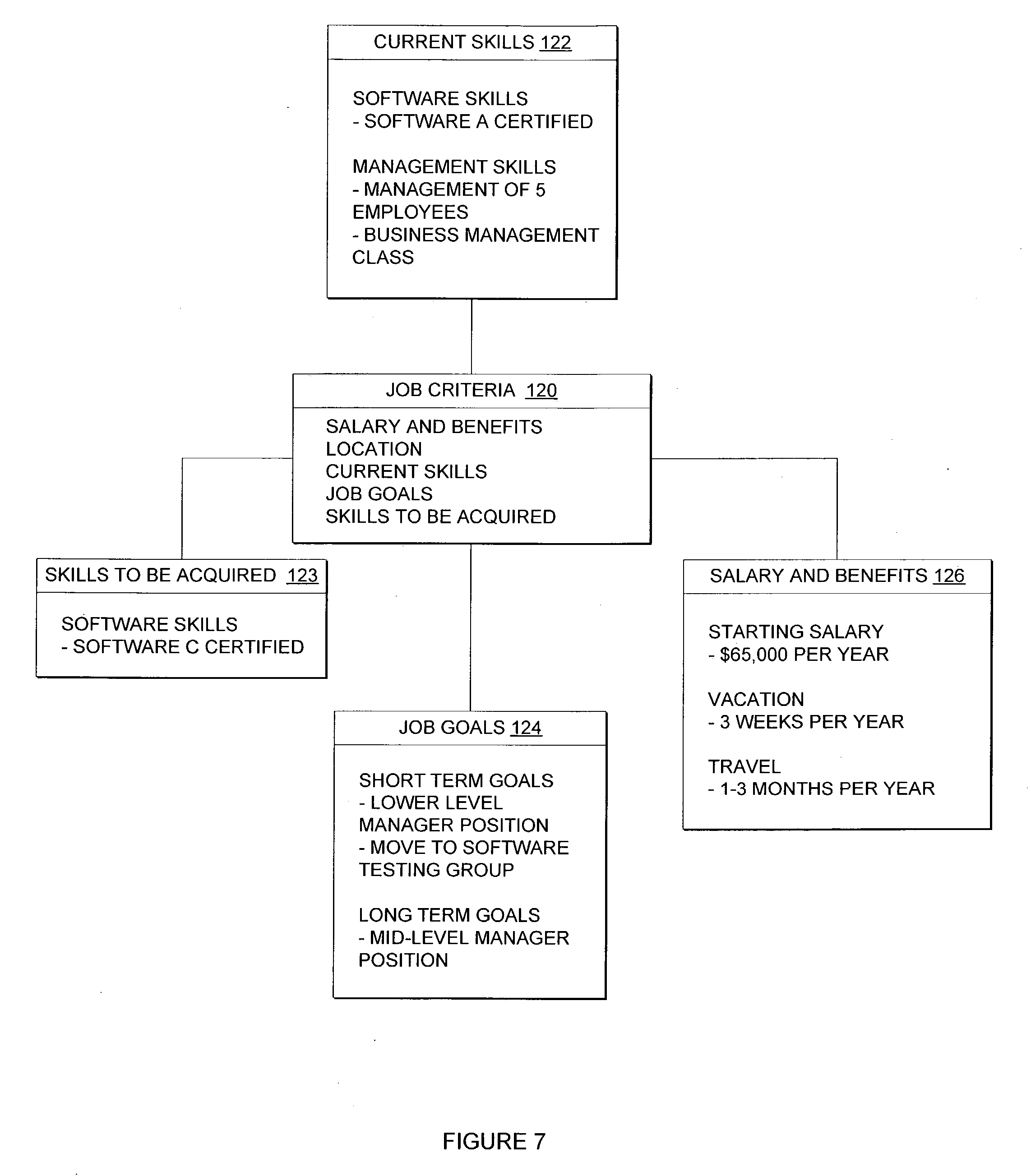 patent us20040148180 facilitating job advancement google patent drawing