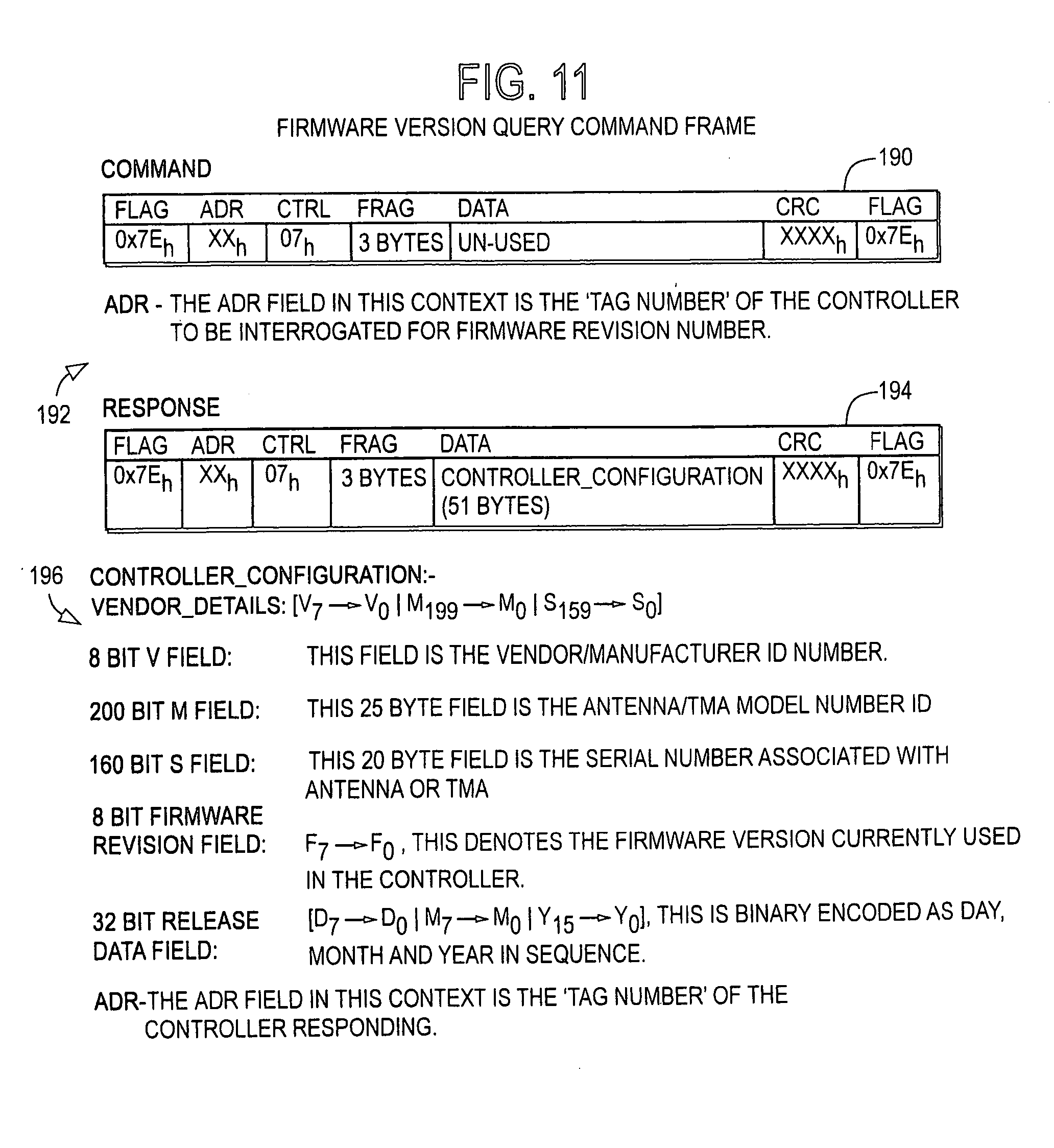 Patent US20040152492 - Antenna interface protocol - Google Patents