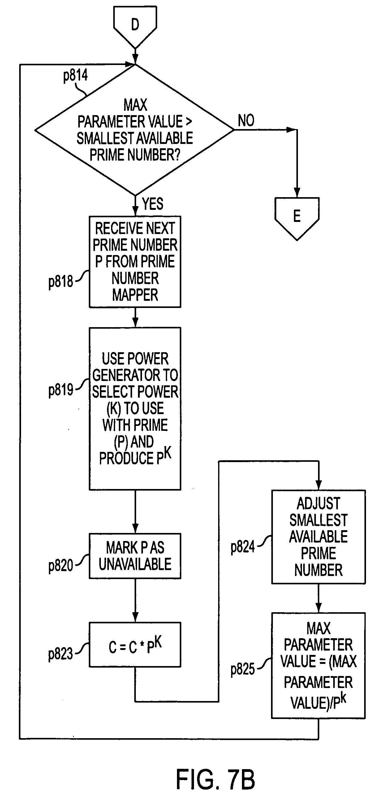patent us20040153486 - random number generators