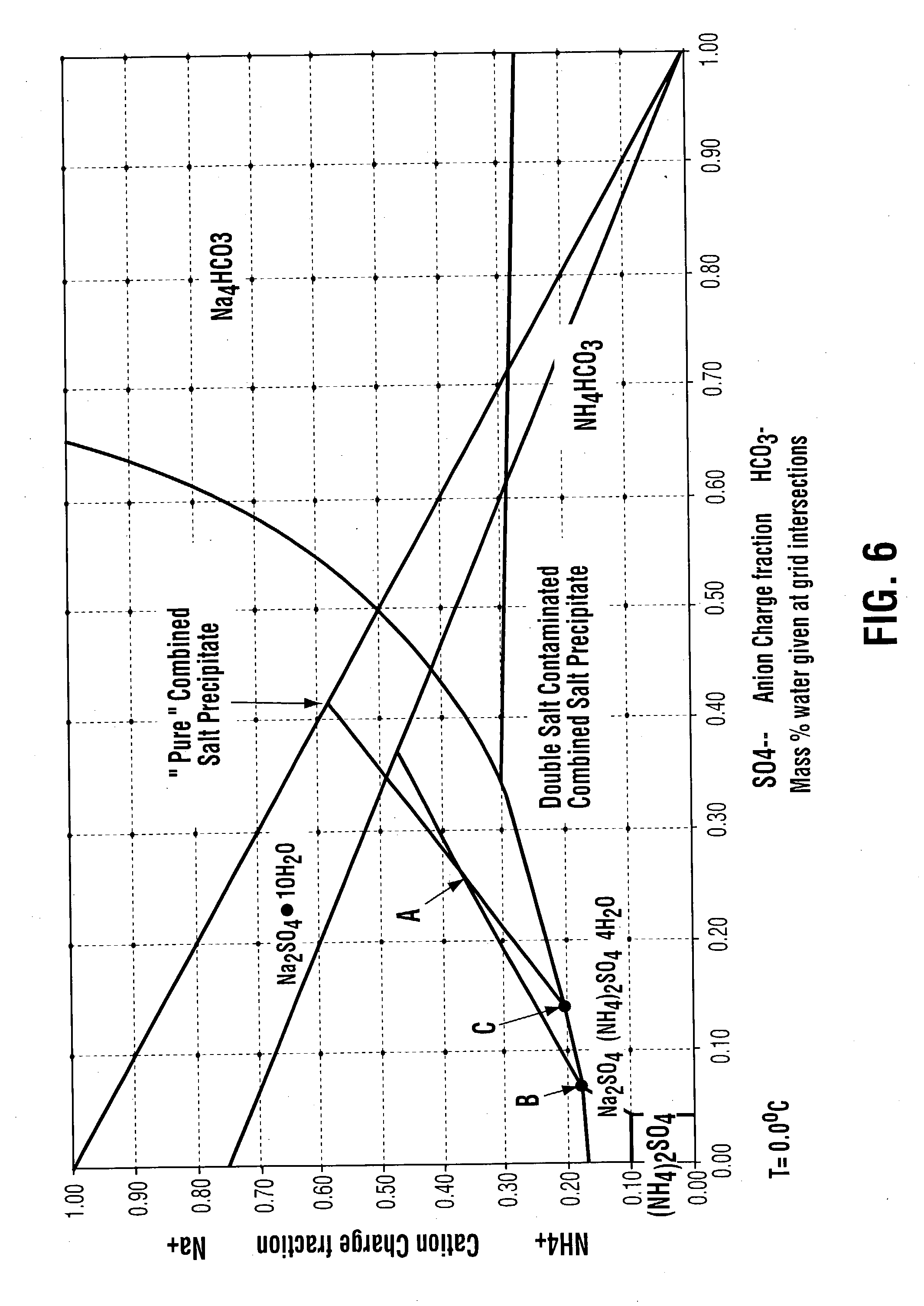 Patent us20040156775 method for recovering purified sodium patent drawing pooptronica Gallery
