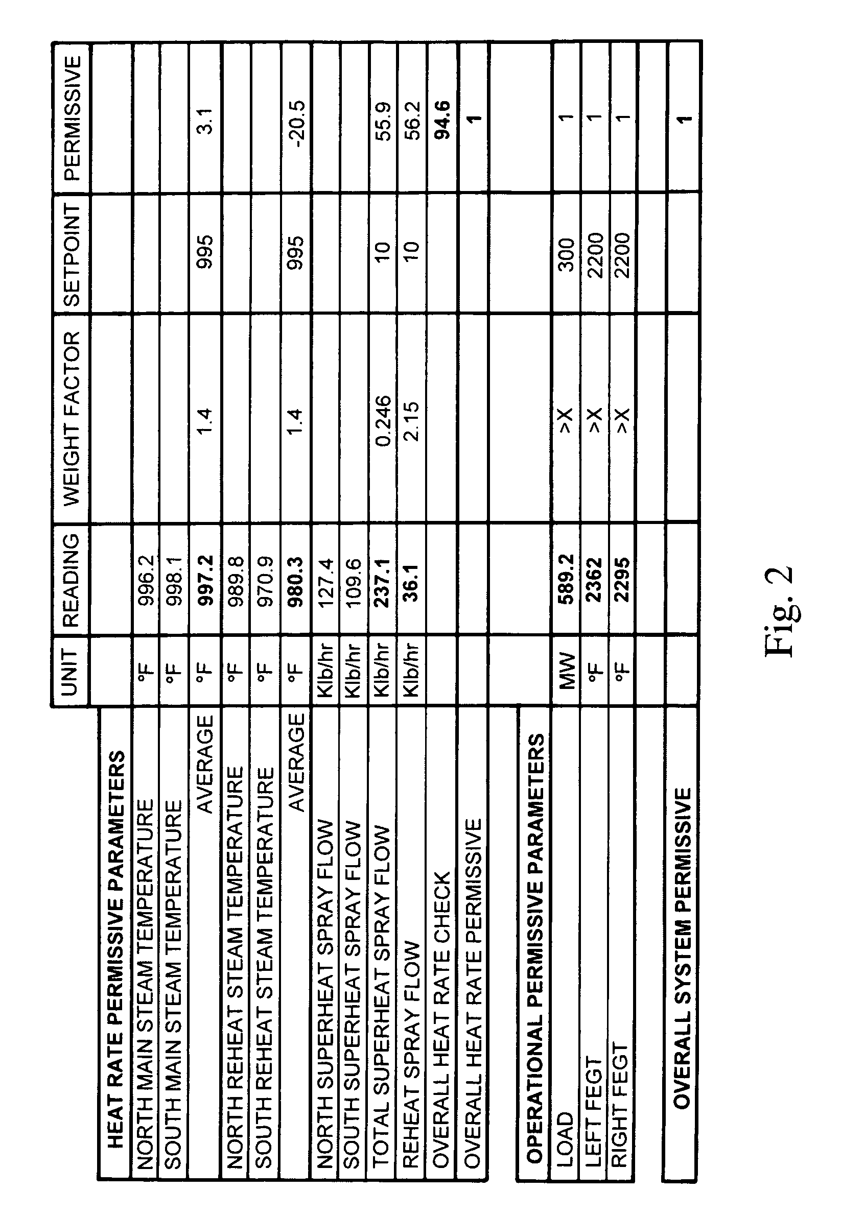 Patent US Sootblowing control based on boiler thermal
