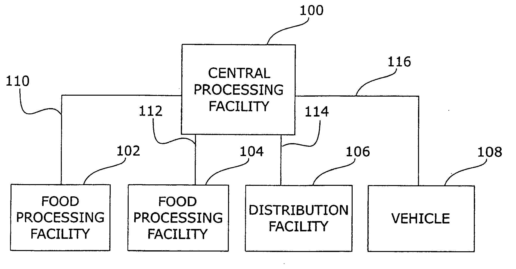 Patent Us20040177011 Food Contamination Tracking System Google Circuit Gpsreceiver Communicationcircuit Diagram Drawing
