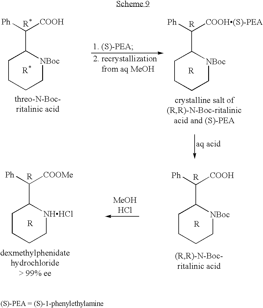 preparation of racemic phenylethylamine C07c209/00 — preparation of compounds containing for racemization of an optically active 1-phenylethylamine derivative the resultant racemic.