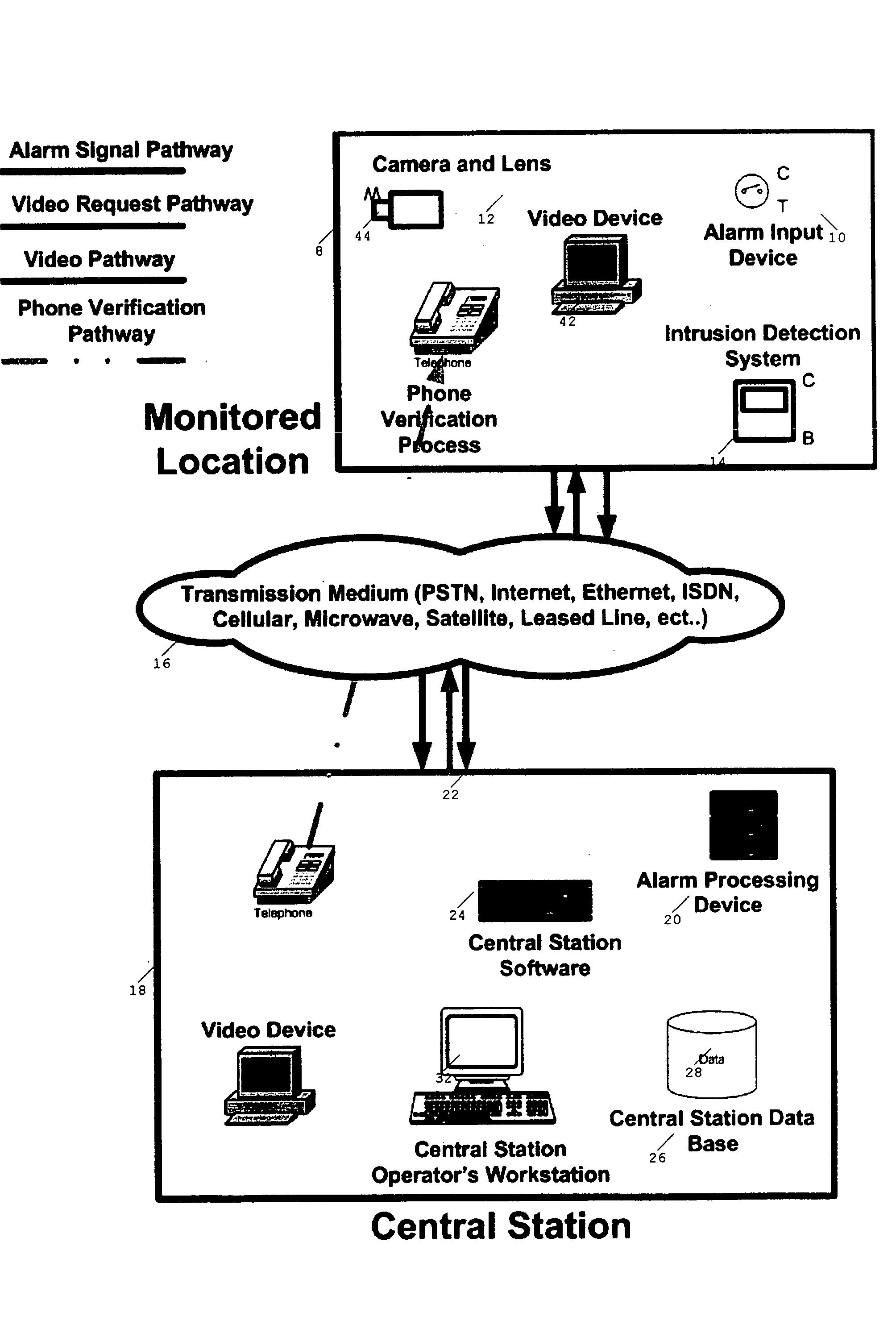 dmp xr200 wiring diagram dmp xr200 programming  u2022 wiring